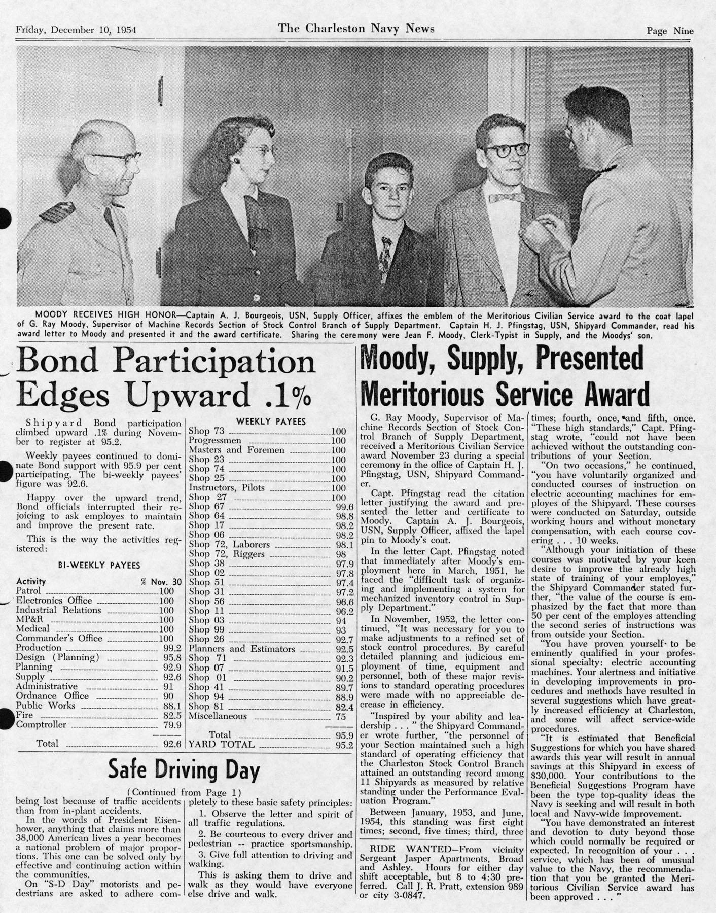The Charleston Navy News, Volume 13, Edition 11, page ix