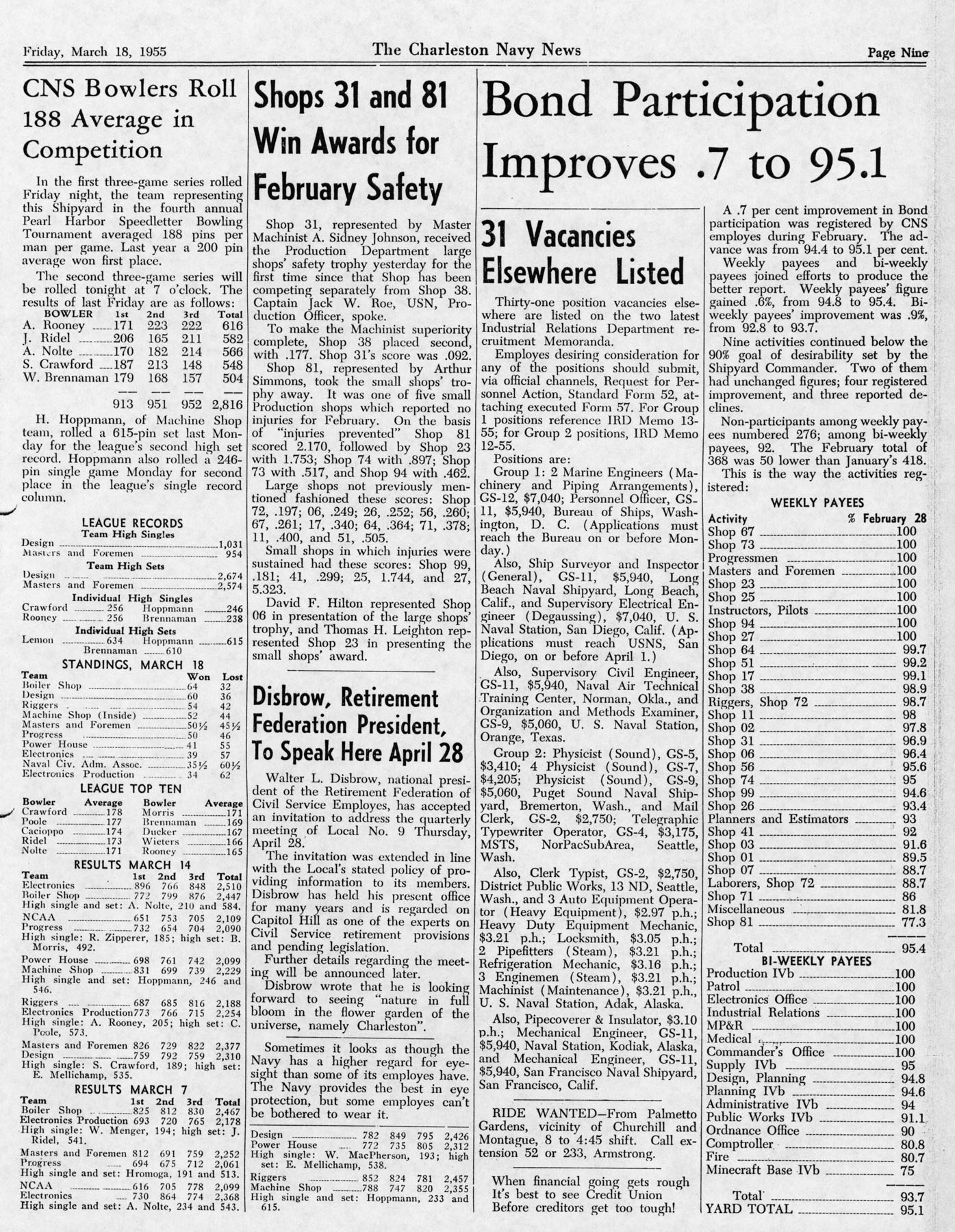 The Charleston Navy News, Volume 13, Edition 18, page ix