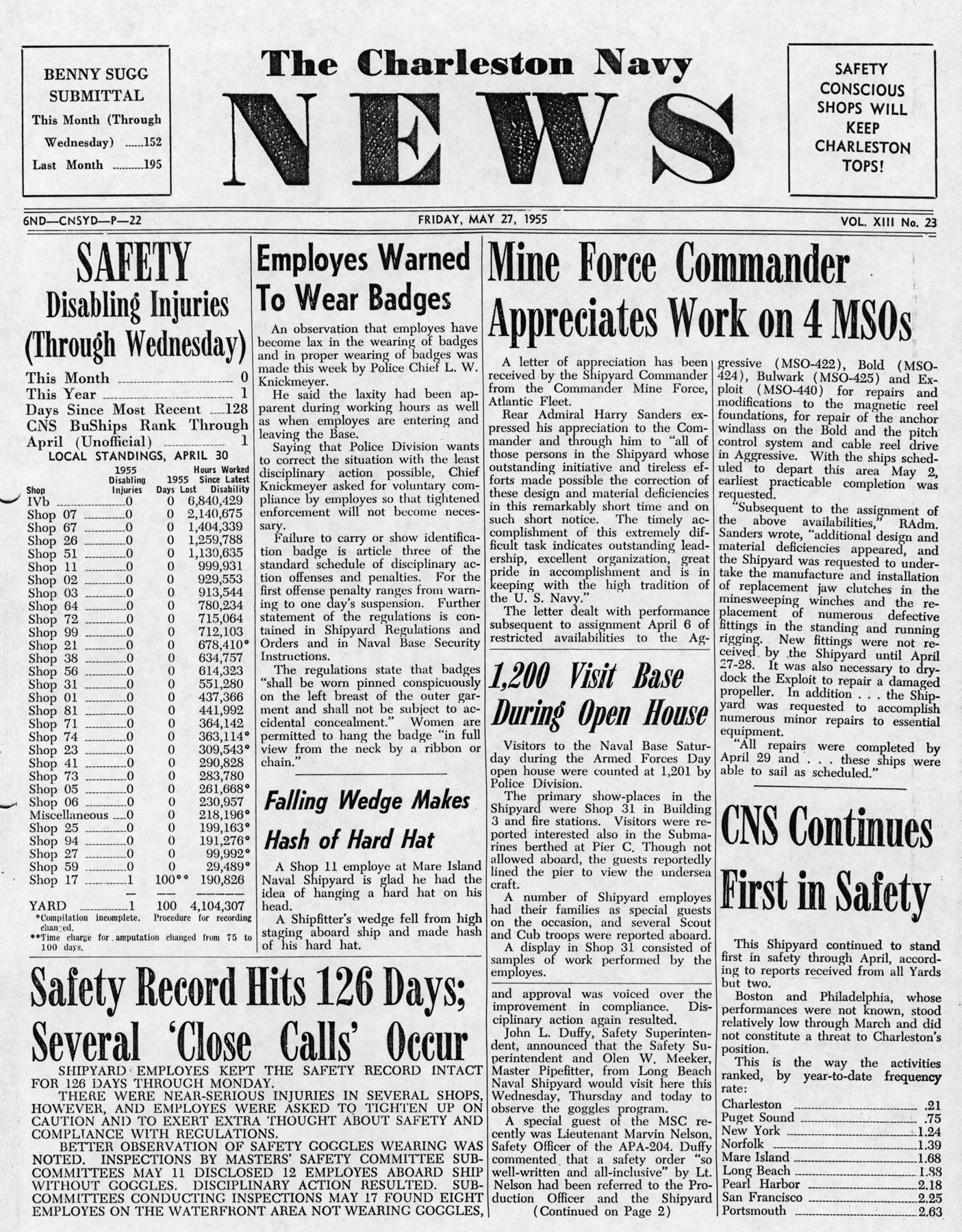 The Charleston Navy News, Volume 13, Edition 23, page i