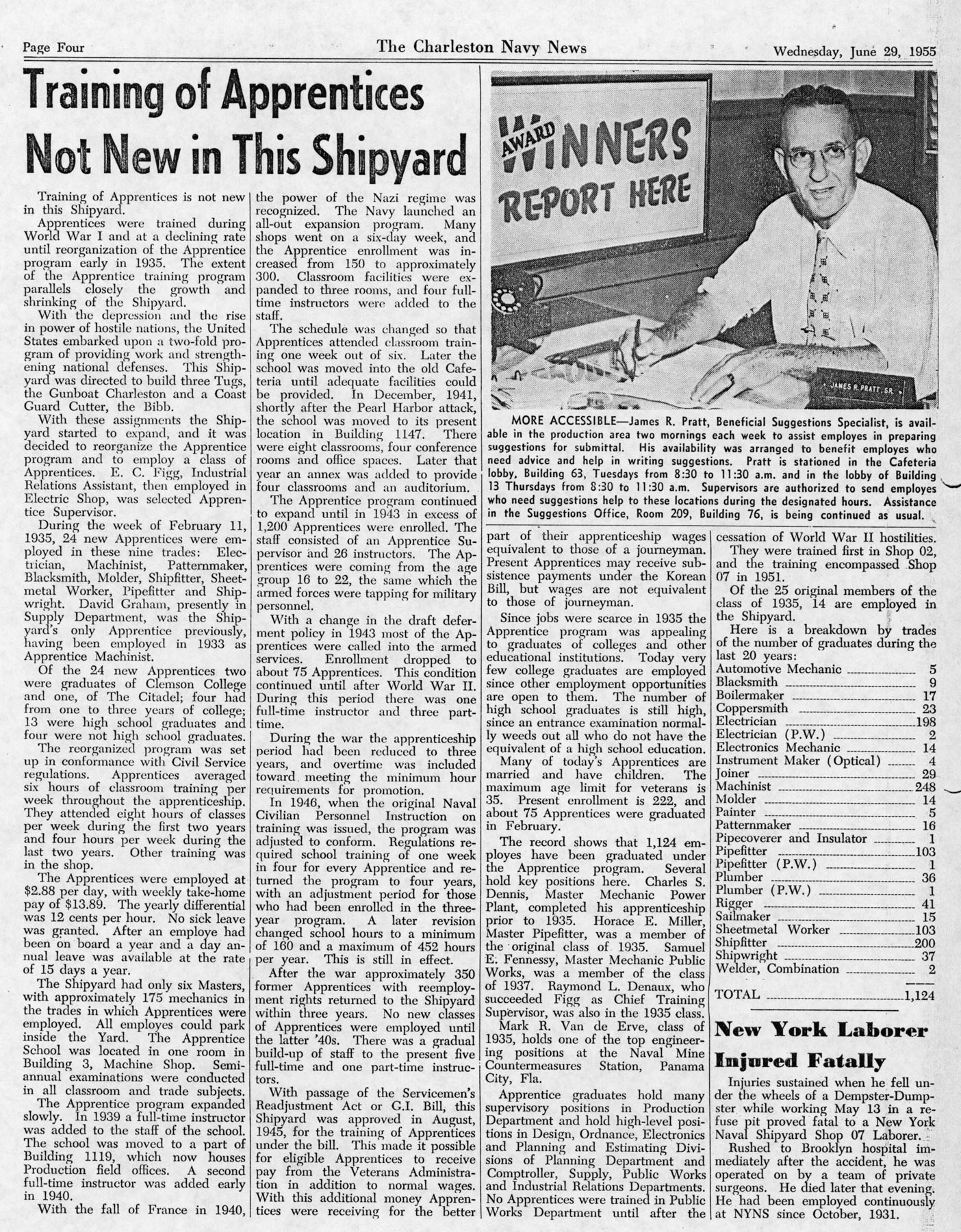 The Charleston Navy News, Volume 13, Edition 25, page iv