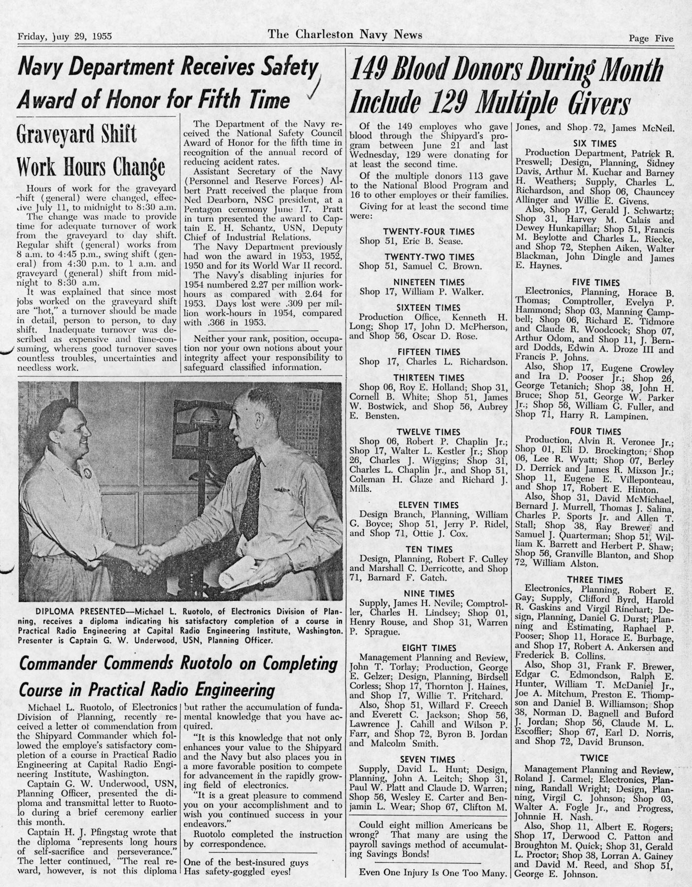 The Charleston Navy News, Volume 14, Edition 1, page v