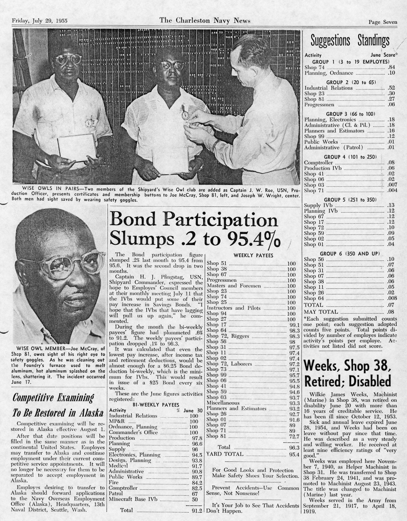 The Charleston Navy News, Volume 14, Edition 1, page vii