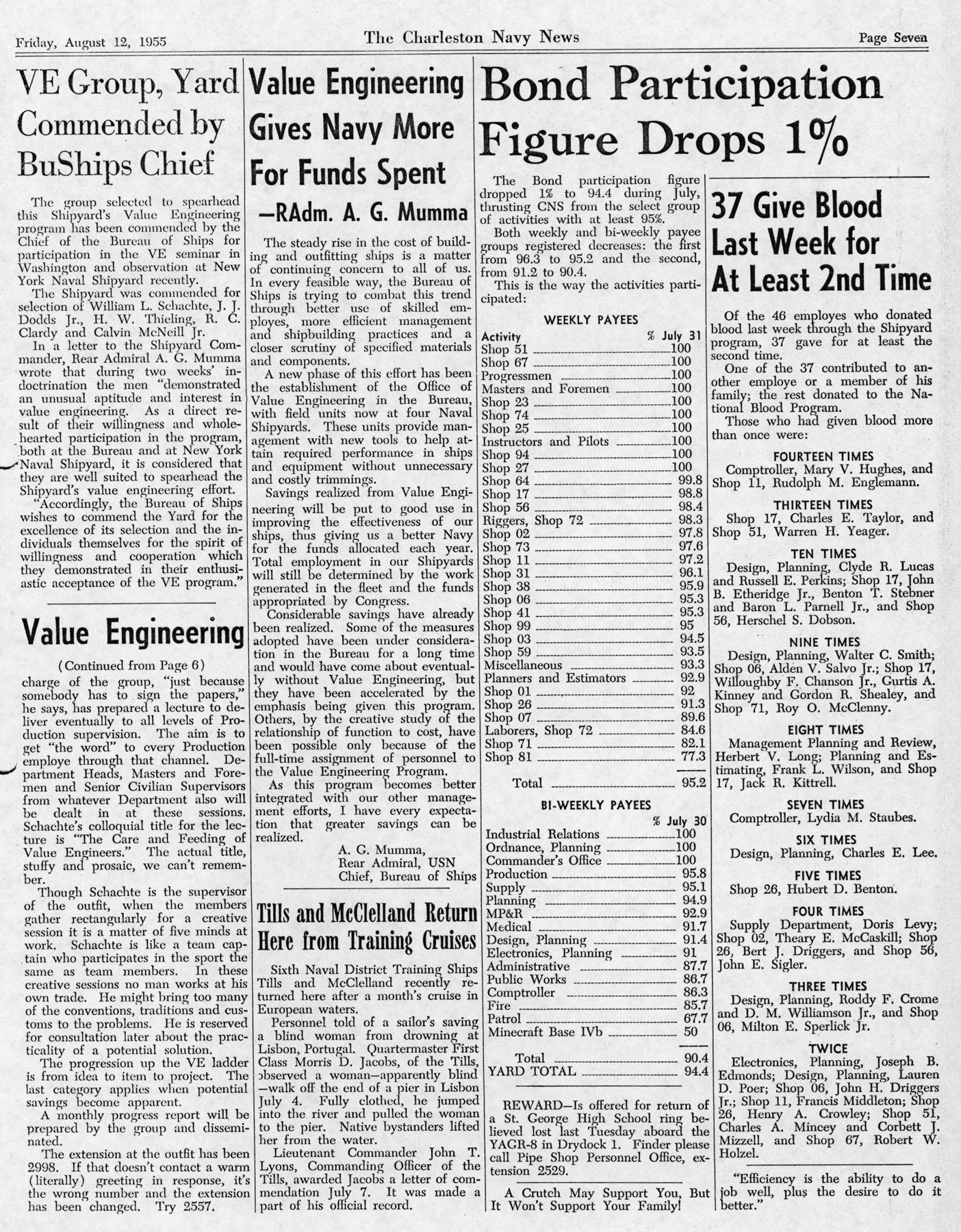 The Charleston Navy News, Volume 14, Edition 2, page vii