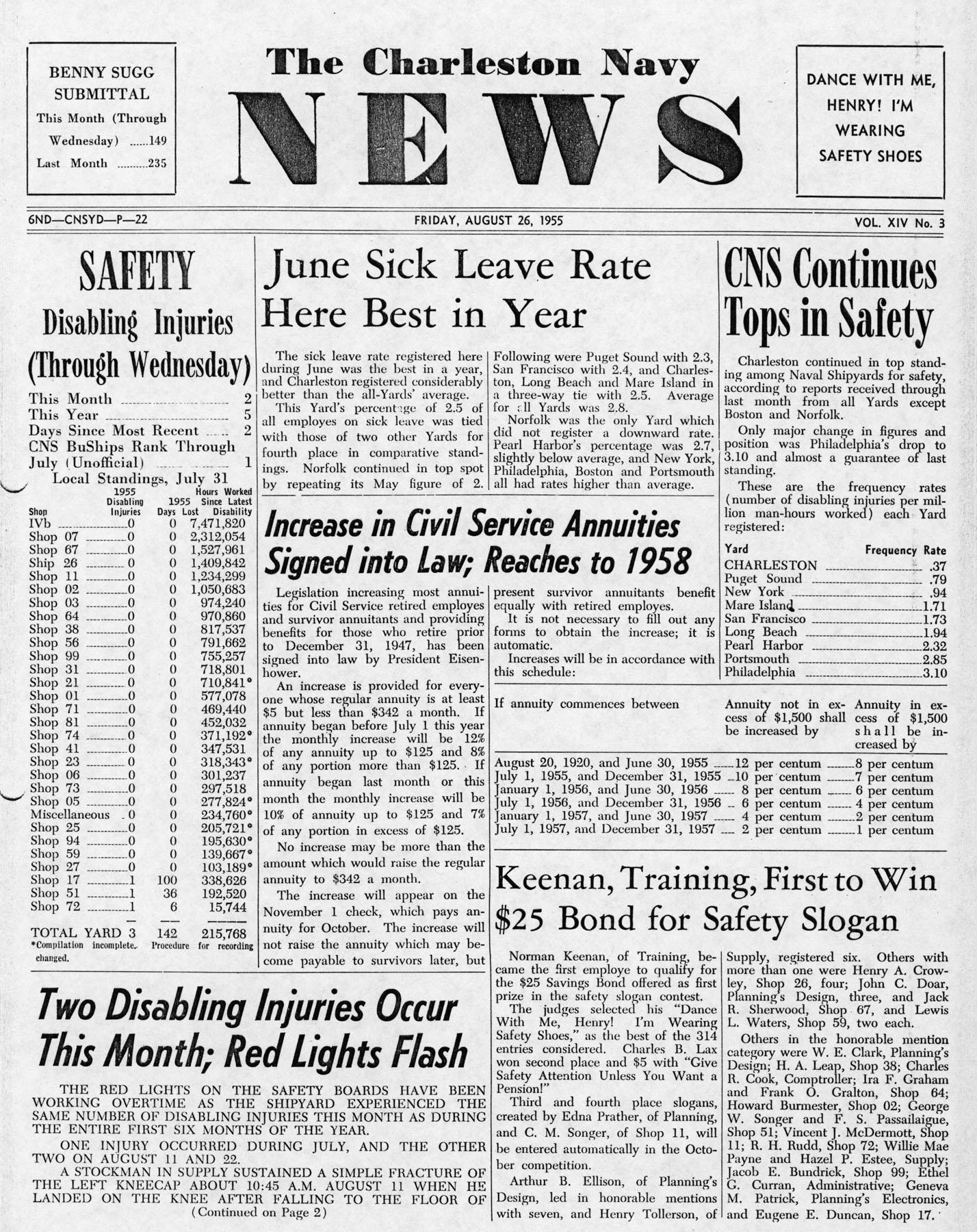 The Charleston Navy News, Volume 14, Edition 3, page i