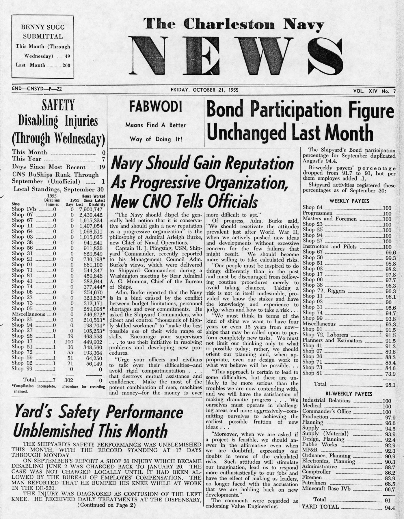 The Charleston Navy News, Volume 14, Edition 7, page i