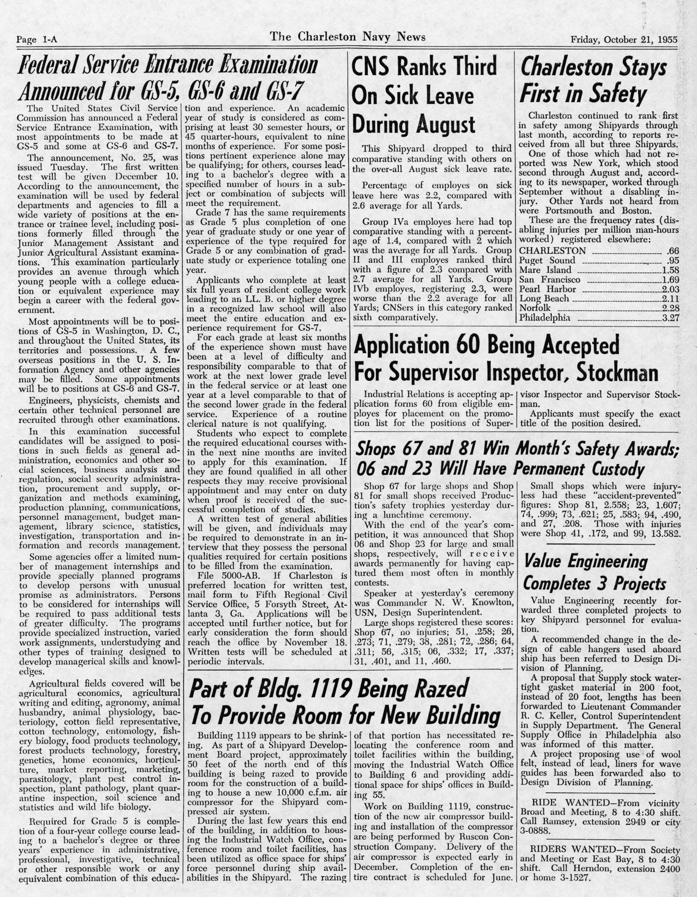 The Charleston Navy News, Volume 14, Edition 7, page ia