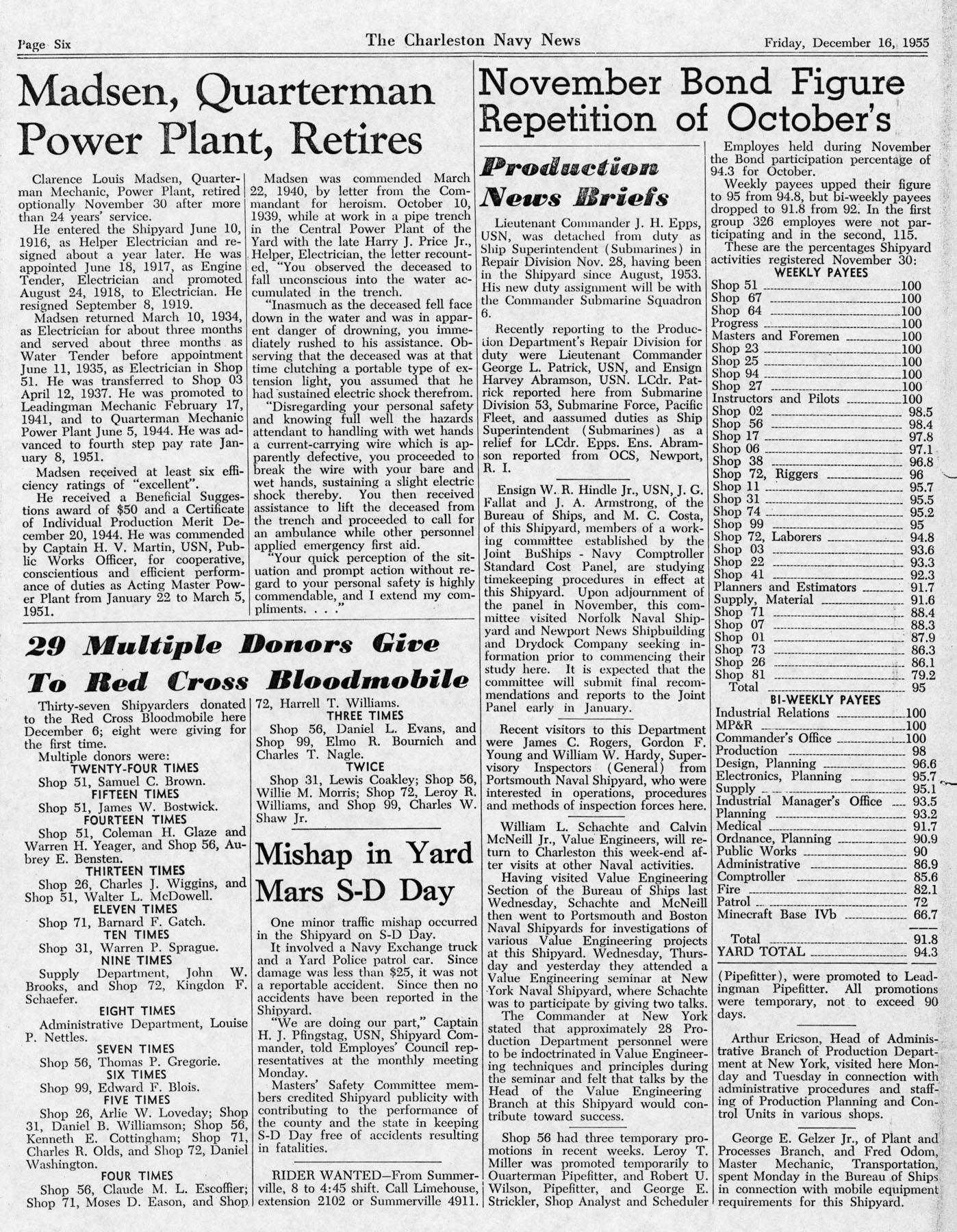 The Charleston Navy News, Volume 14, Edition 11, page vi
