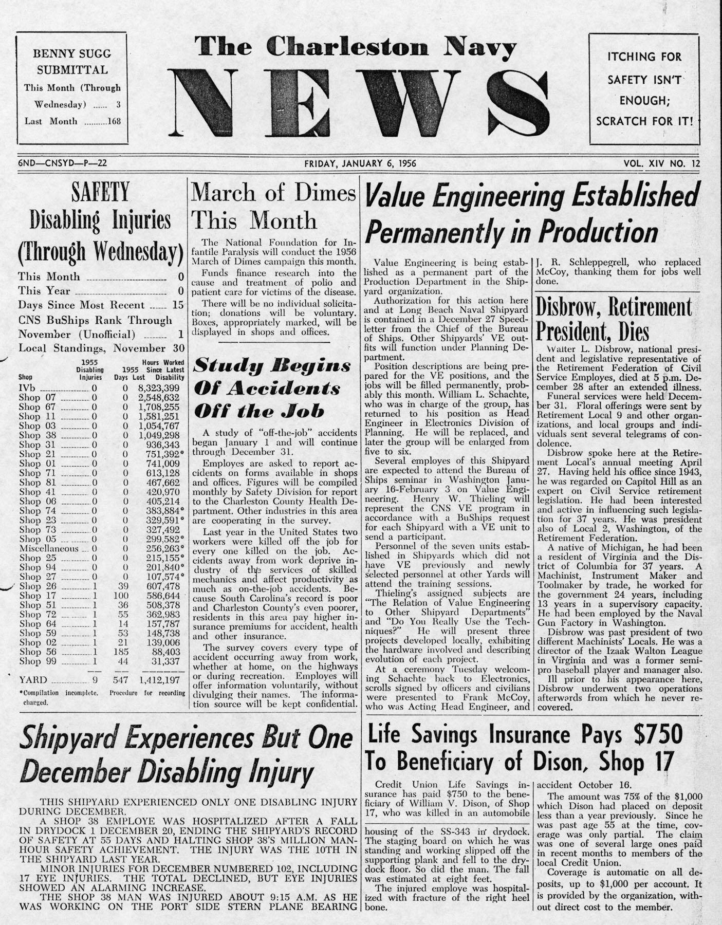 The Charleston Navy News, Volume 14, Edition 12, page i