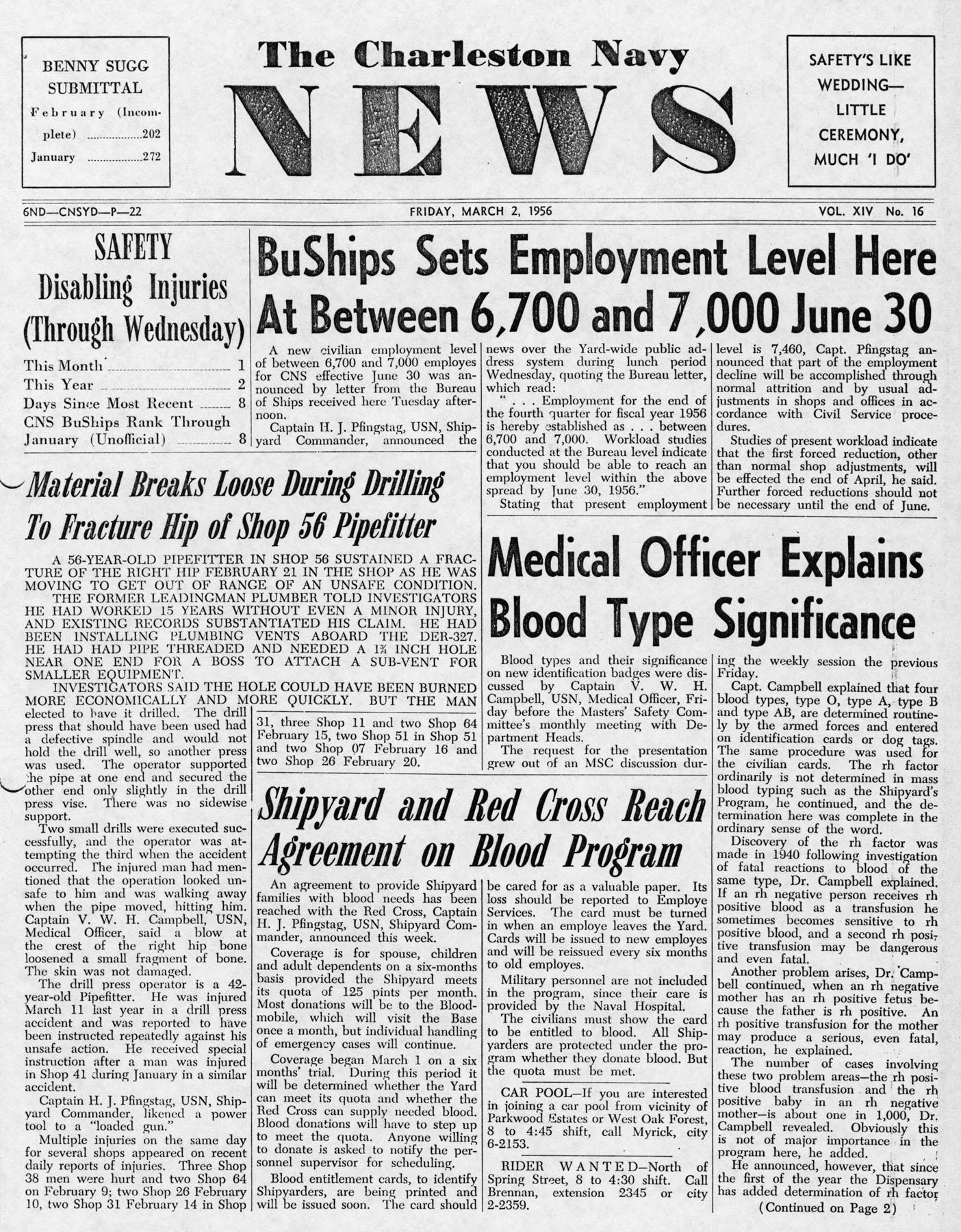 The Charleston Navy News, Volume 14, Edition 16, page i