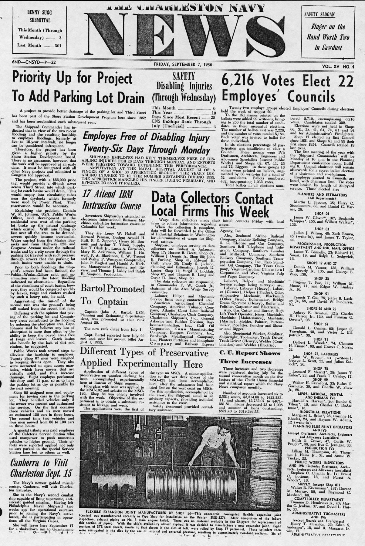 The Charleston Navy News, Volume 15, Edition 4, page i