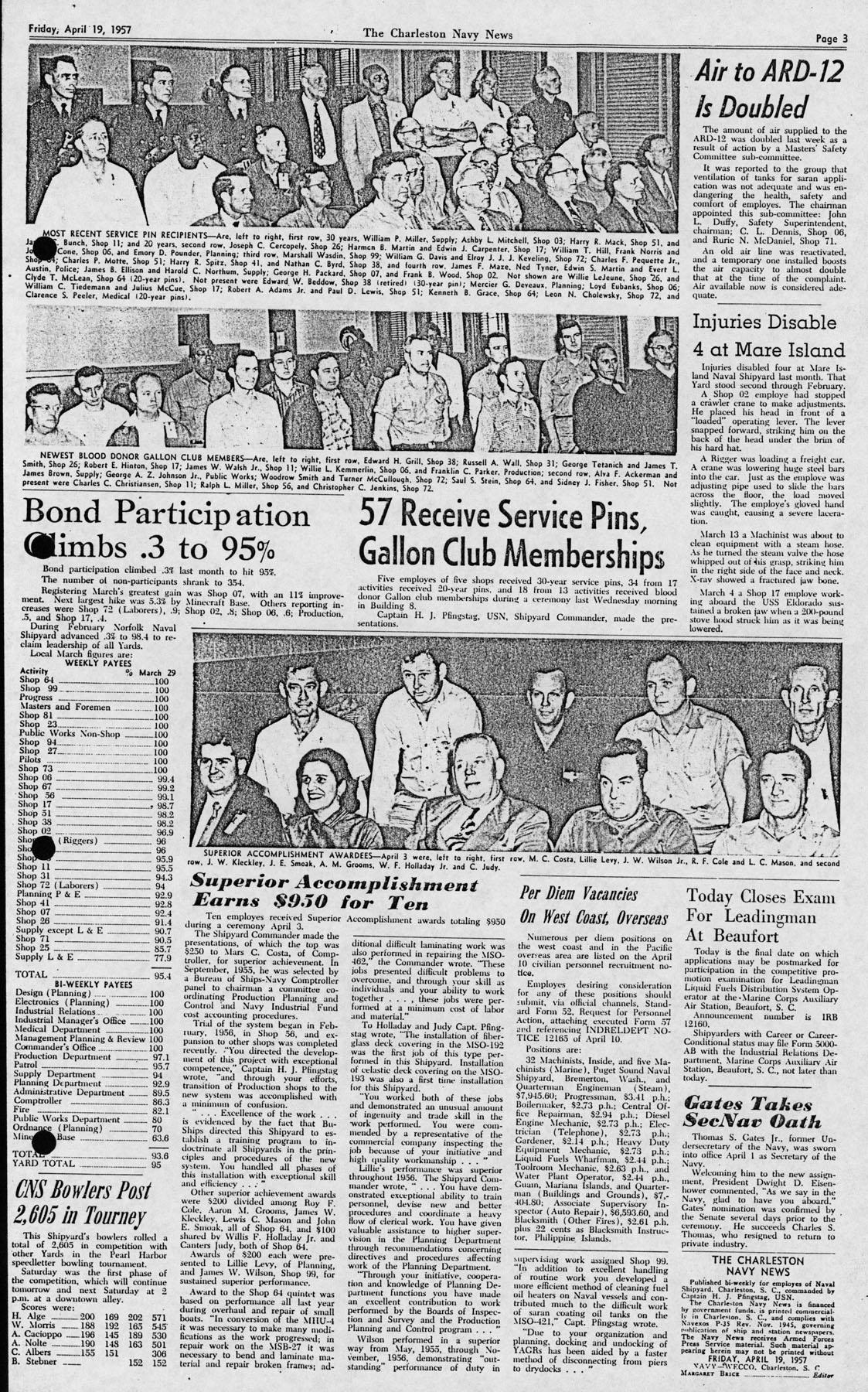 The Charleston Navy News, Volume 15, Edition 20, page iii