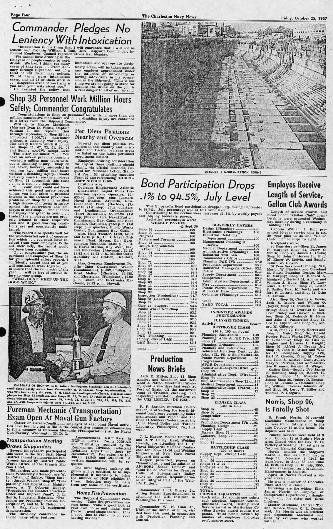The Charleston Navy News, Volume 16, Edition 7, page iv