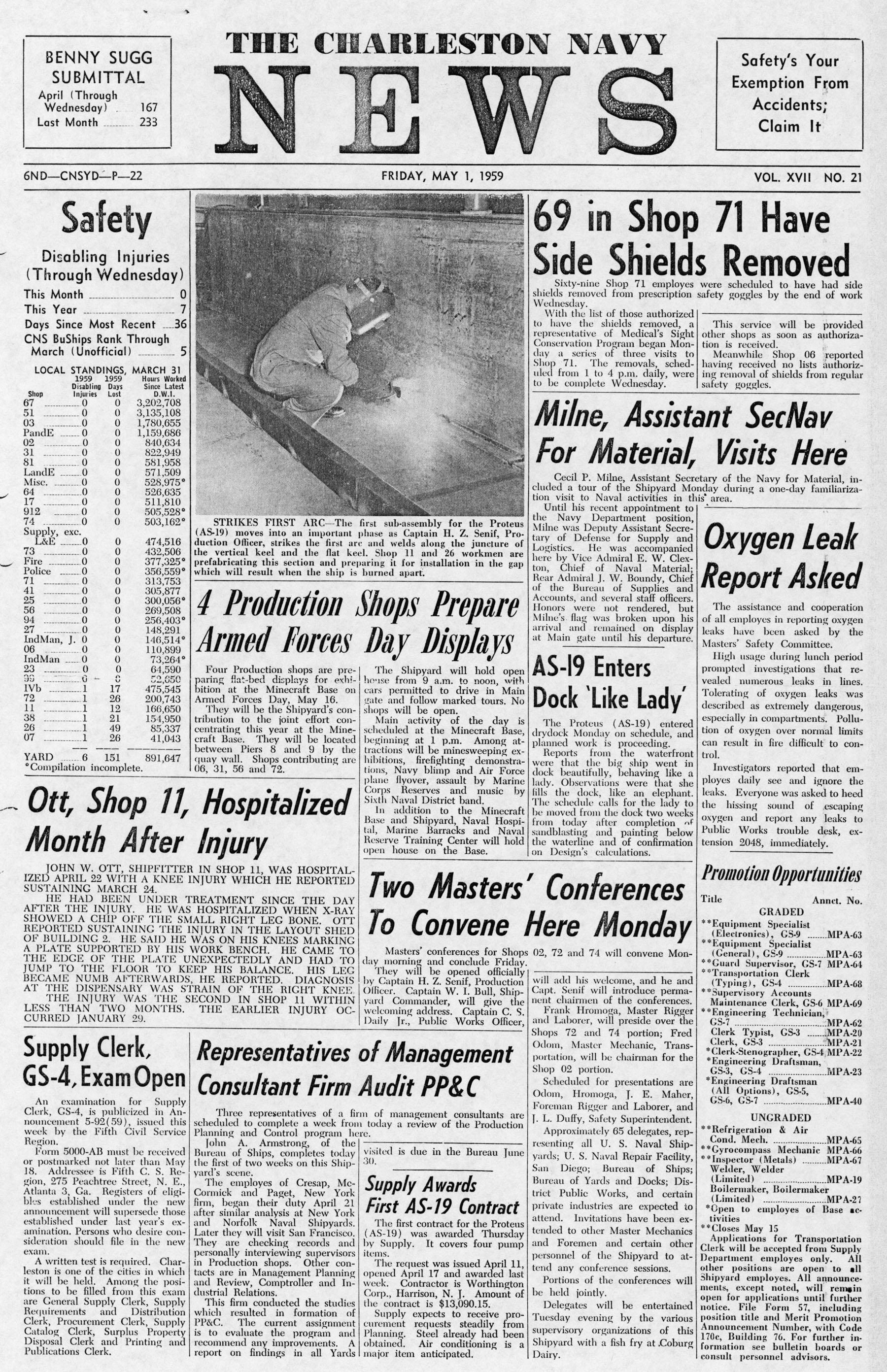The Charleston Navy News, Volume 17, Edition 21, page i
