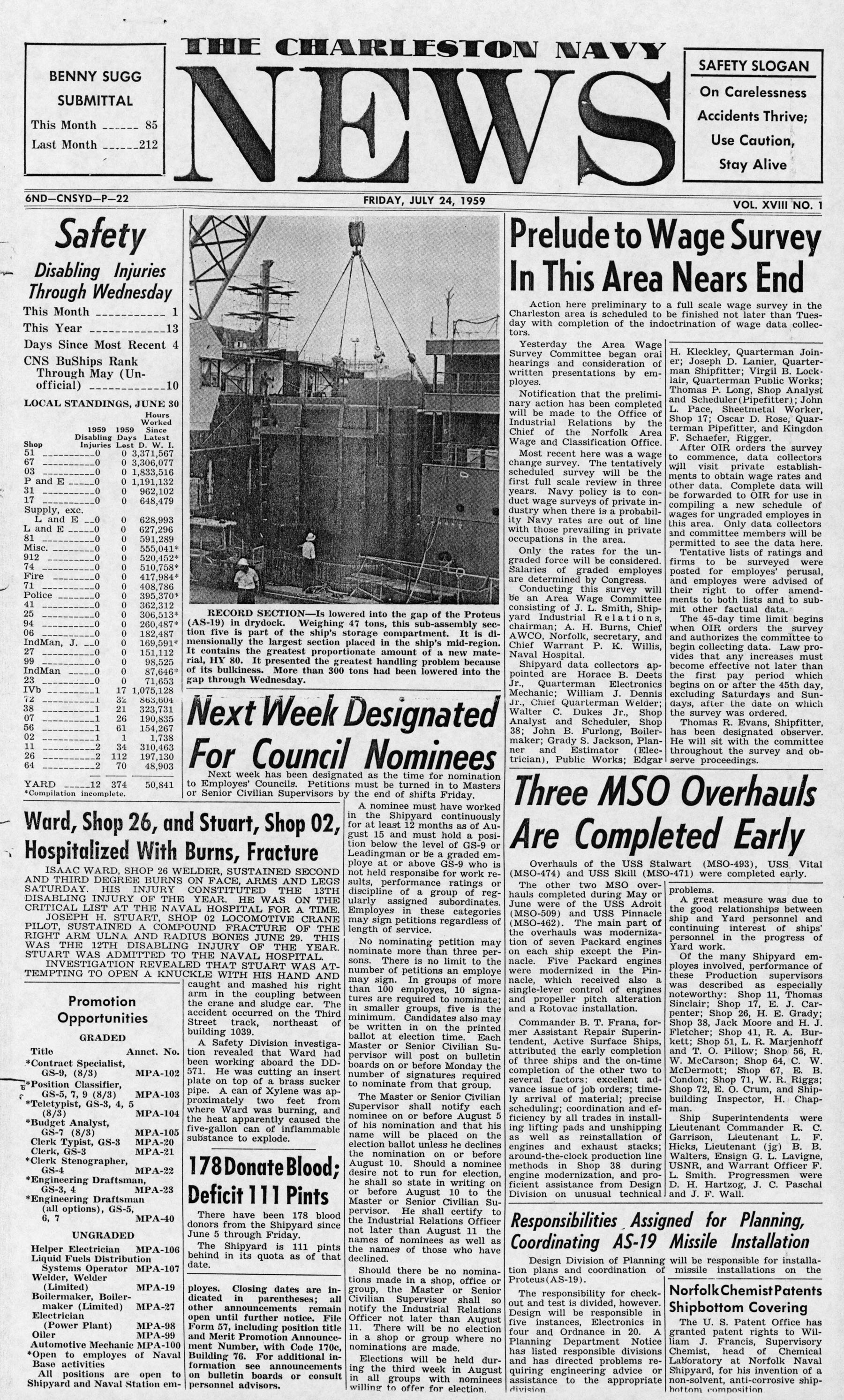 The Charleston Navy News, Volume 18, Edition 1, page i