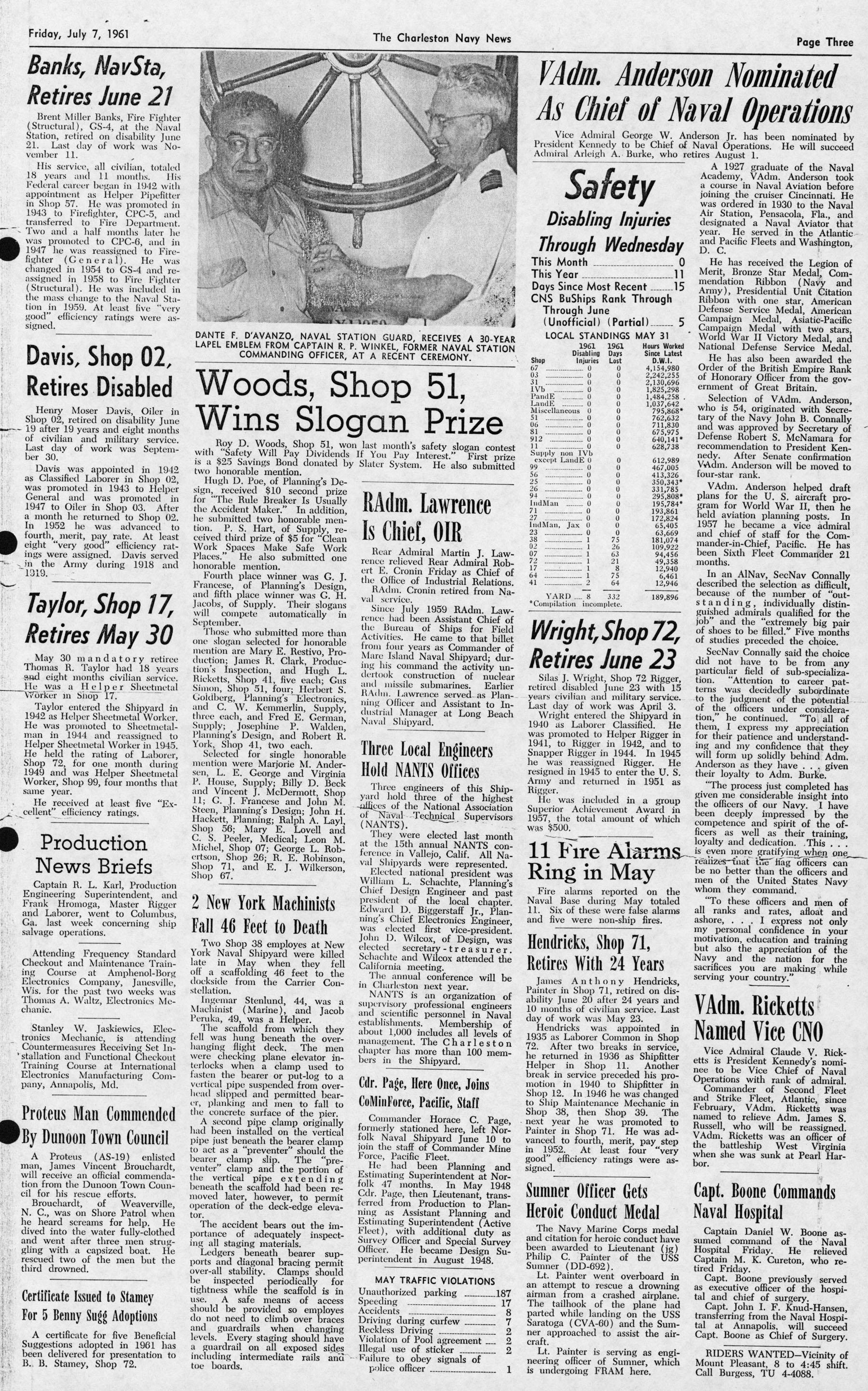 The Charleston Navy News, Volume 20, Edition 1, page iii