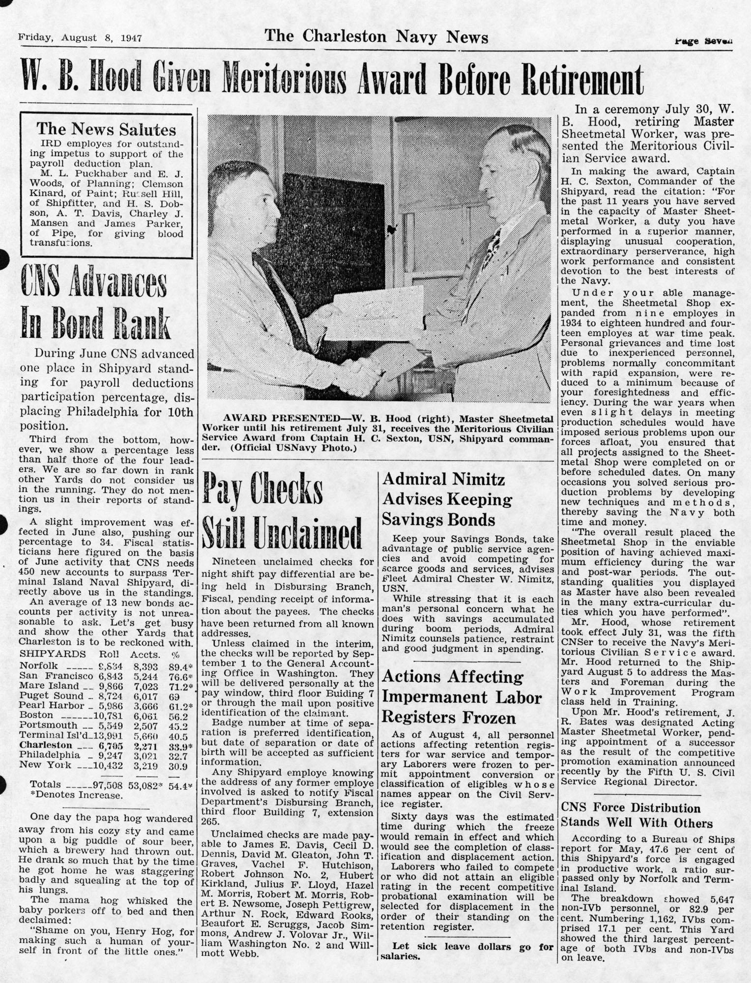 The Charleston Navy News, Volume 6, Edition 1, page vii