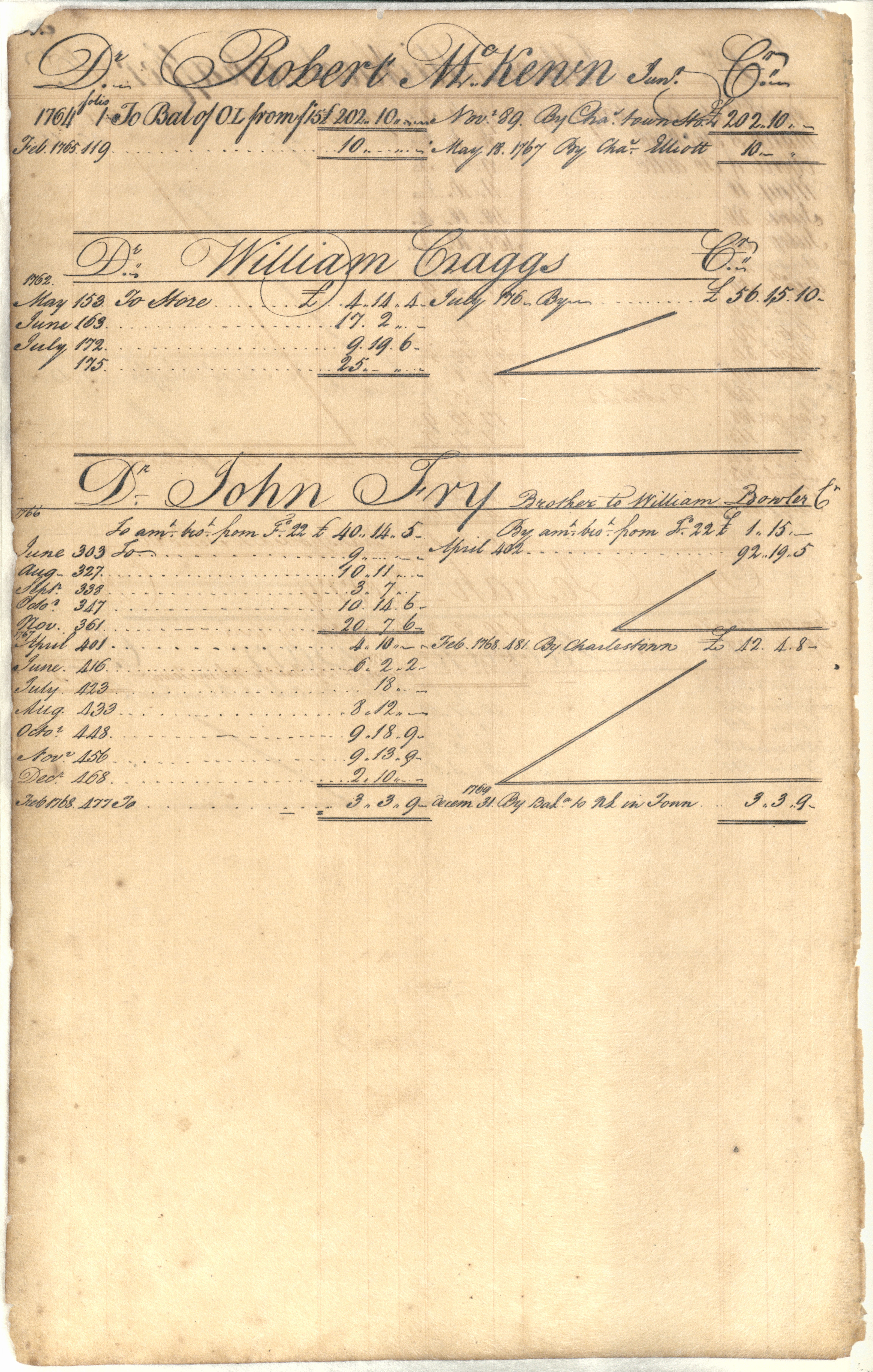 Plowden Weston's Business Ledger, page 31