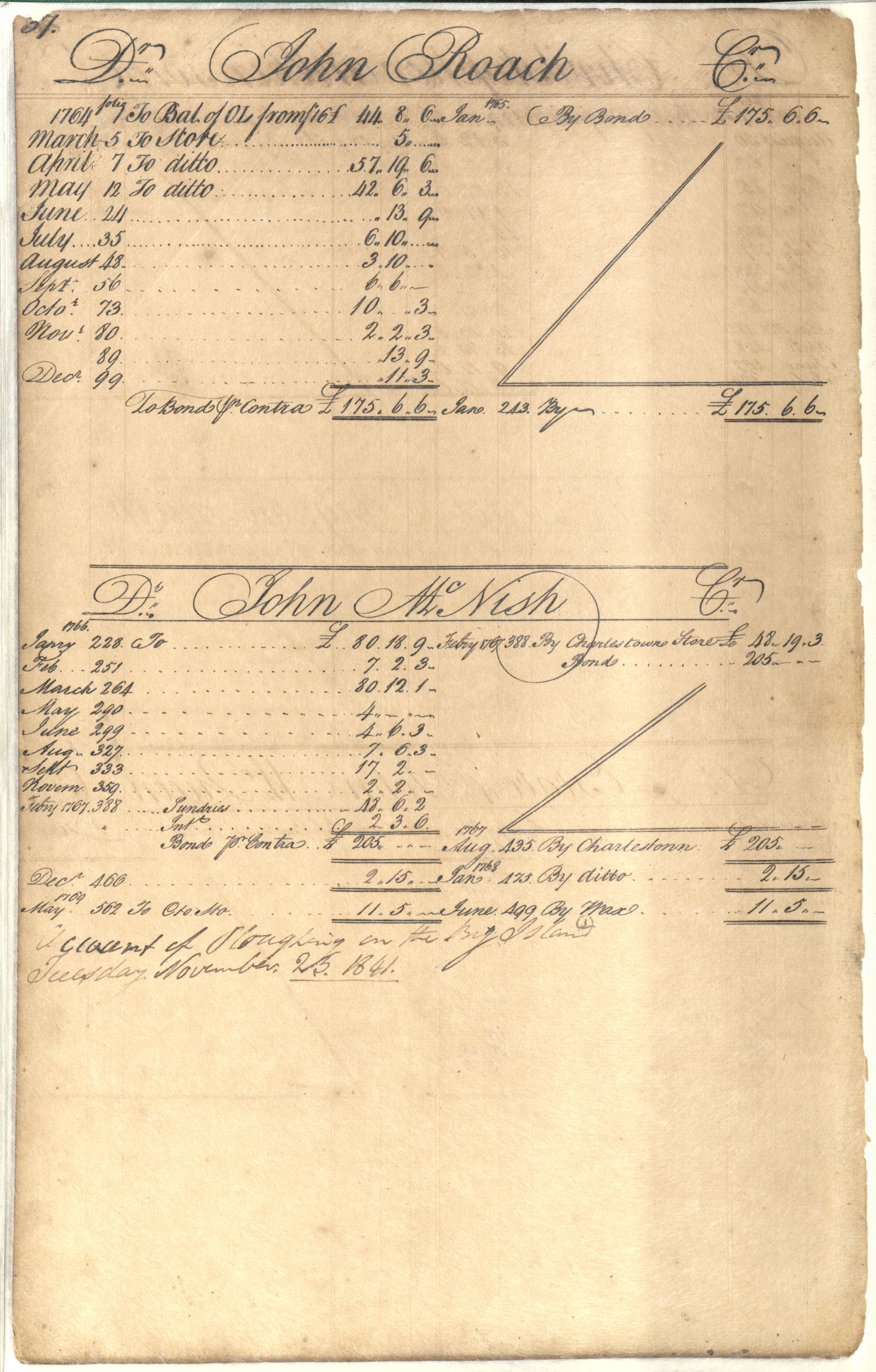 Plowden Weston's Business Ledger, page 37