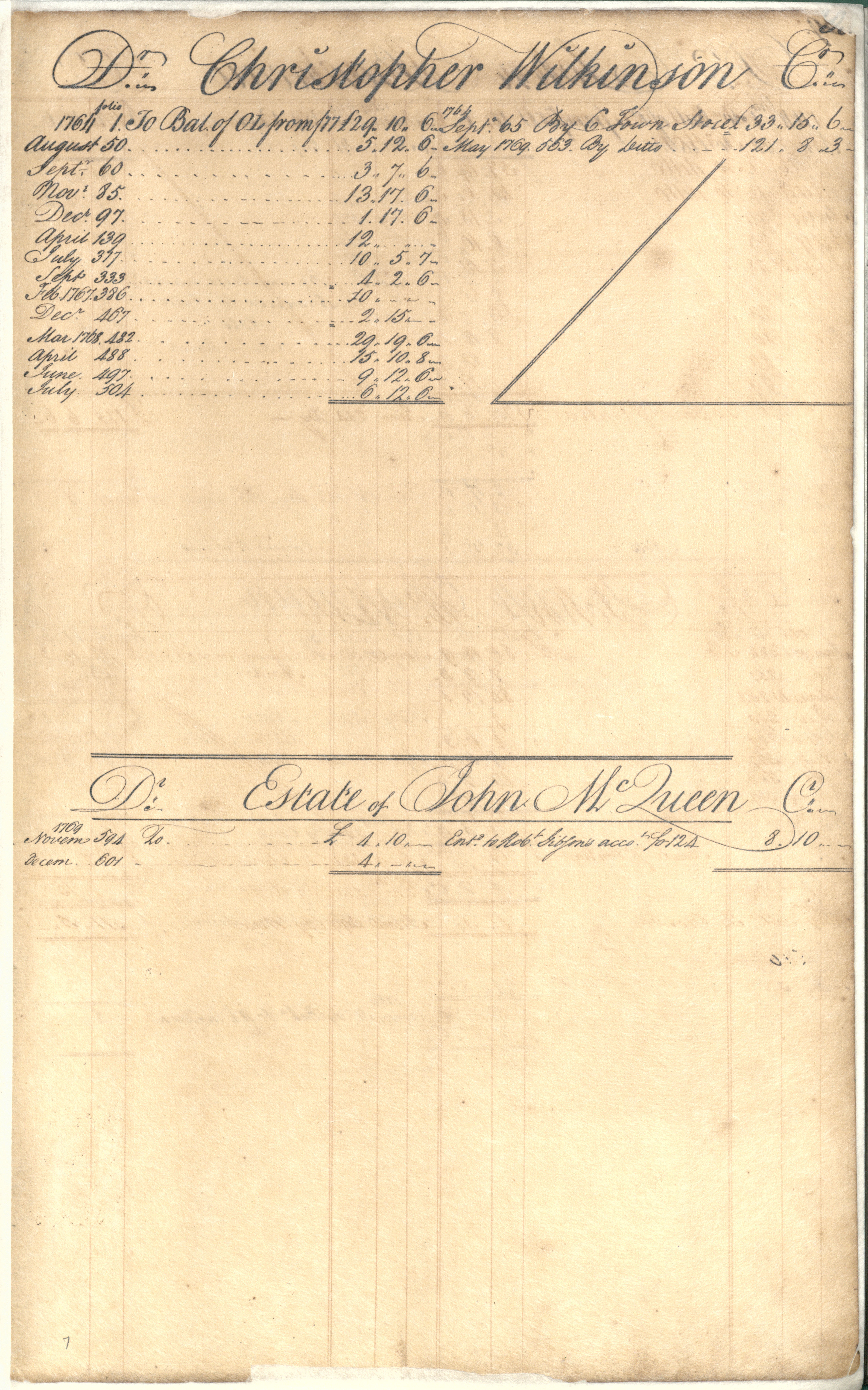 Plowden Weston's Business Ledger, page 38