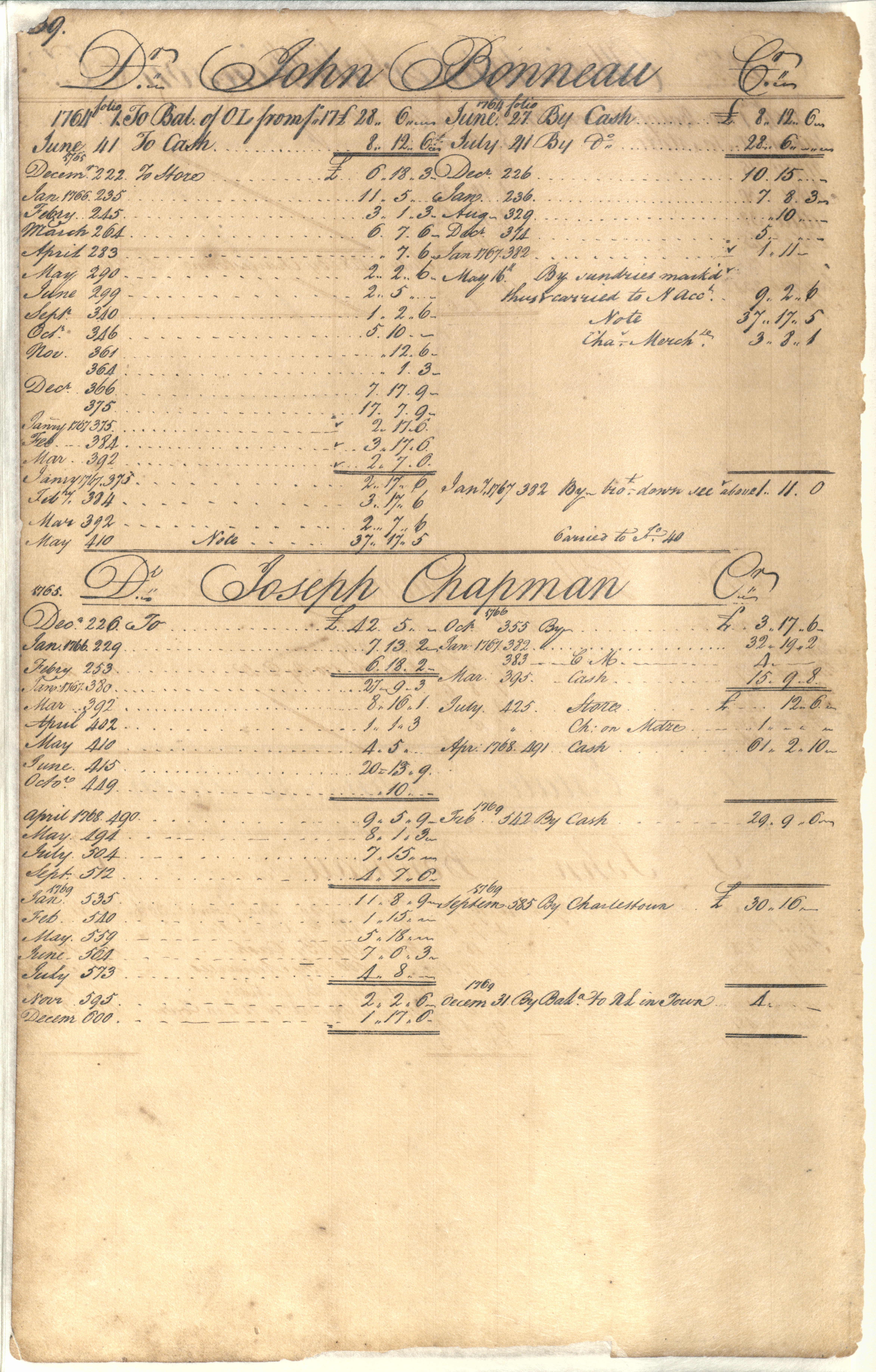 Plowden Weston's Business Ledger, page 39