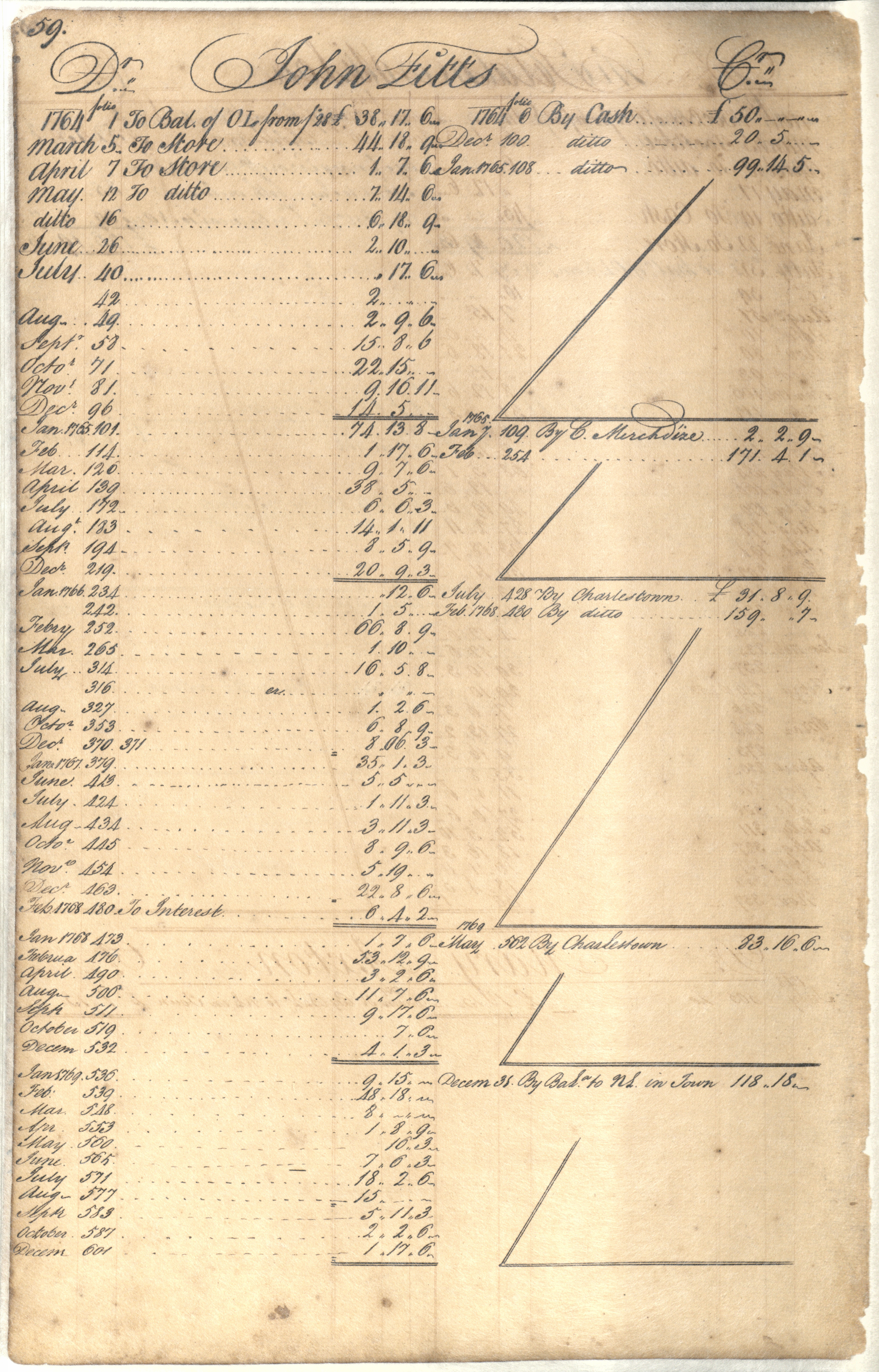 Plowden Weston's Business Ledger, page 59
