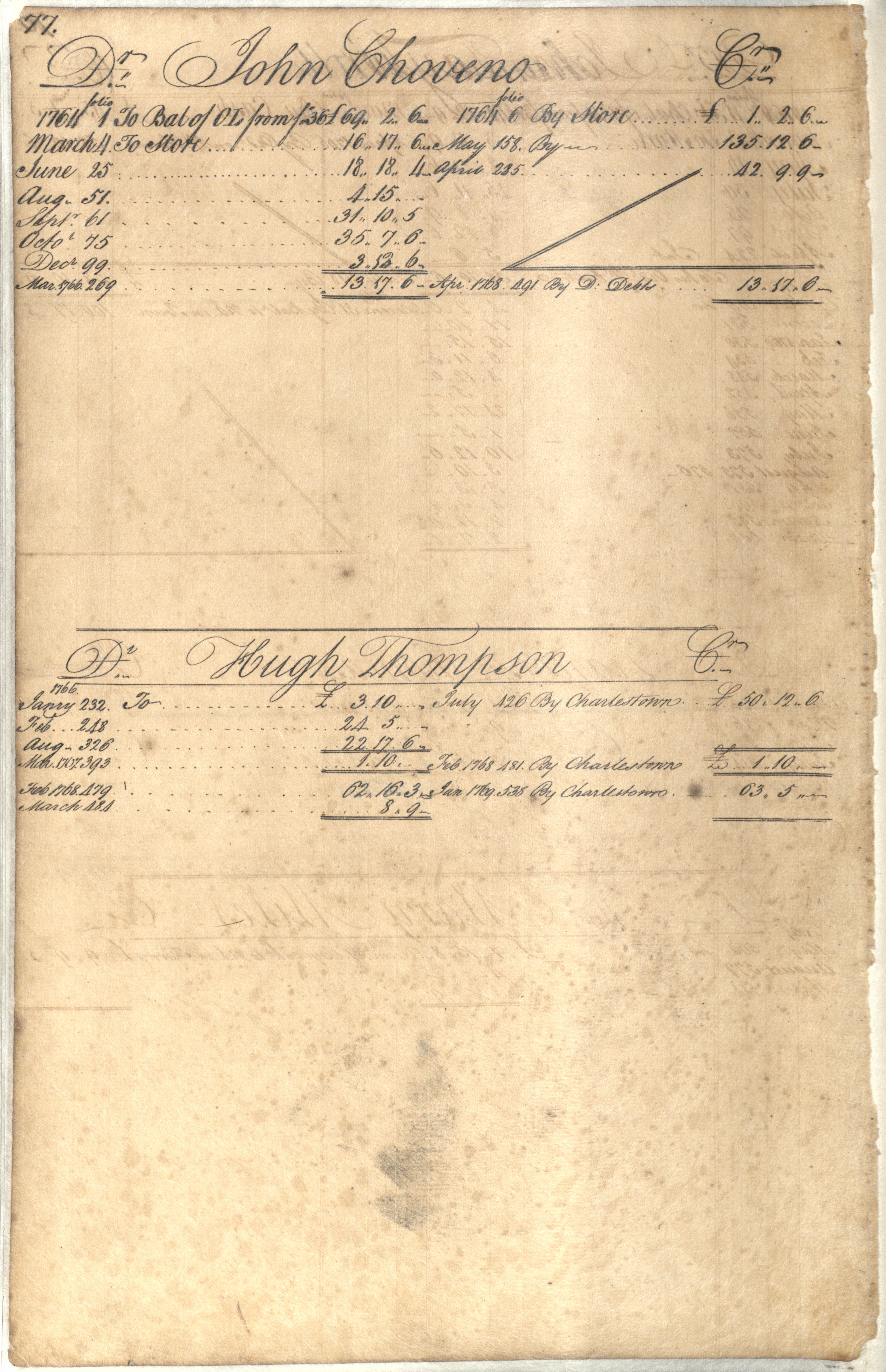 Plowden Weston's Business Ledger, page 77