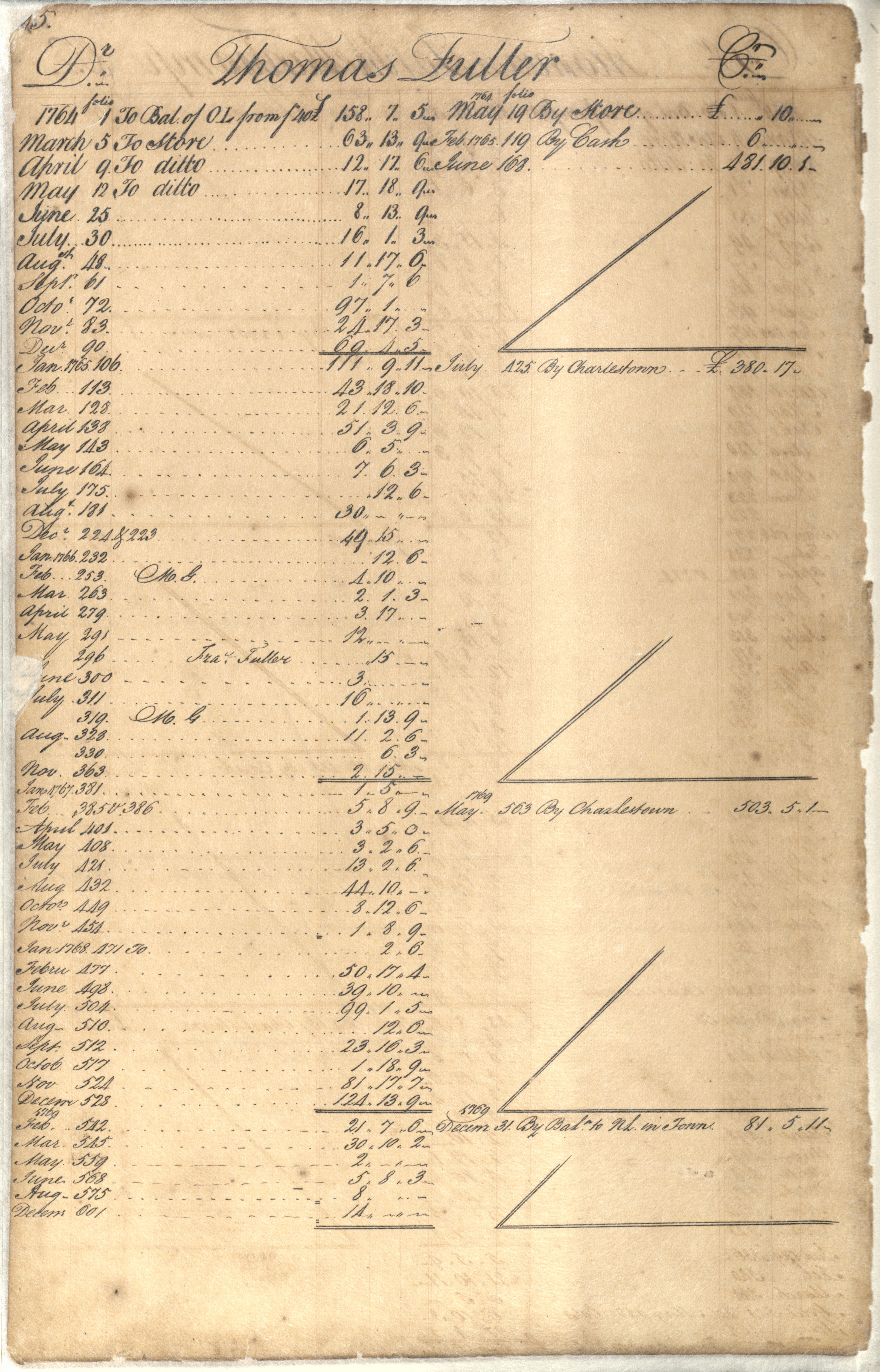 Plowden Weston's Business Ledger, page 85