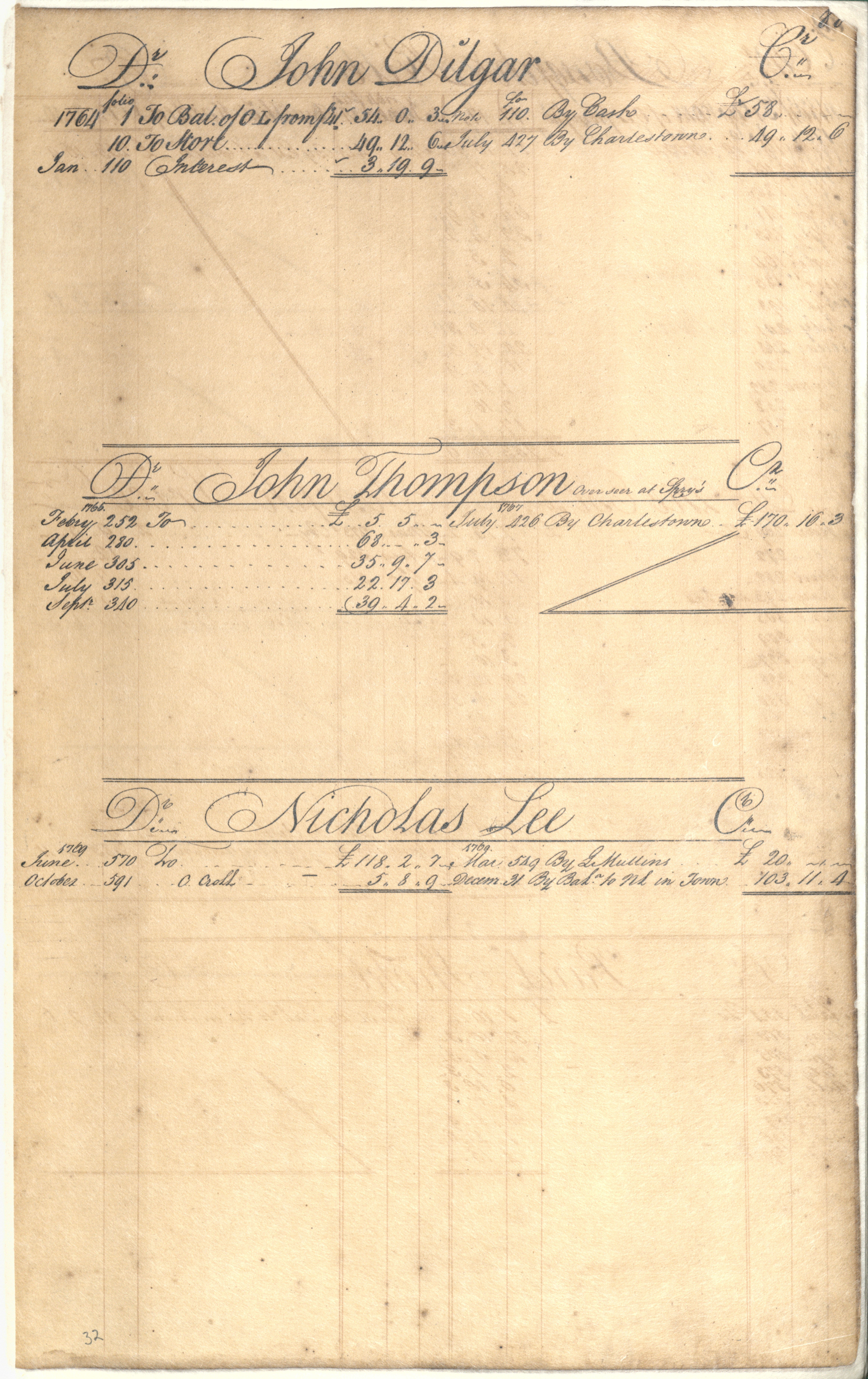 Plowden Weston's Business Ledger, page 88