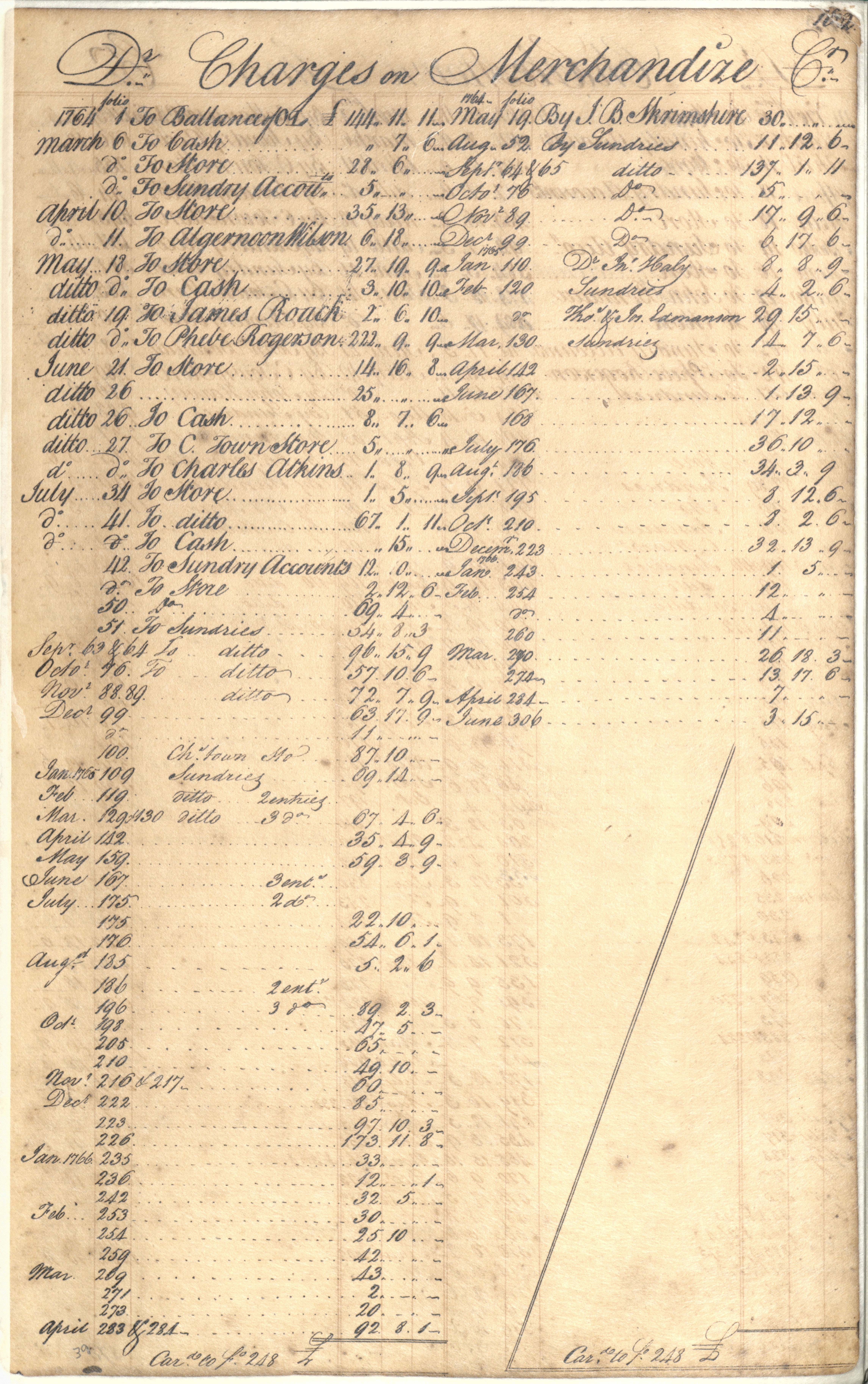 Plowden Weston's Business Ledger, page 102