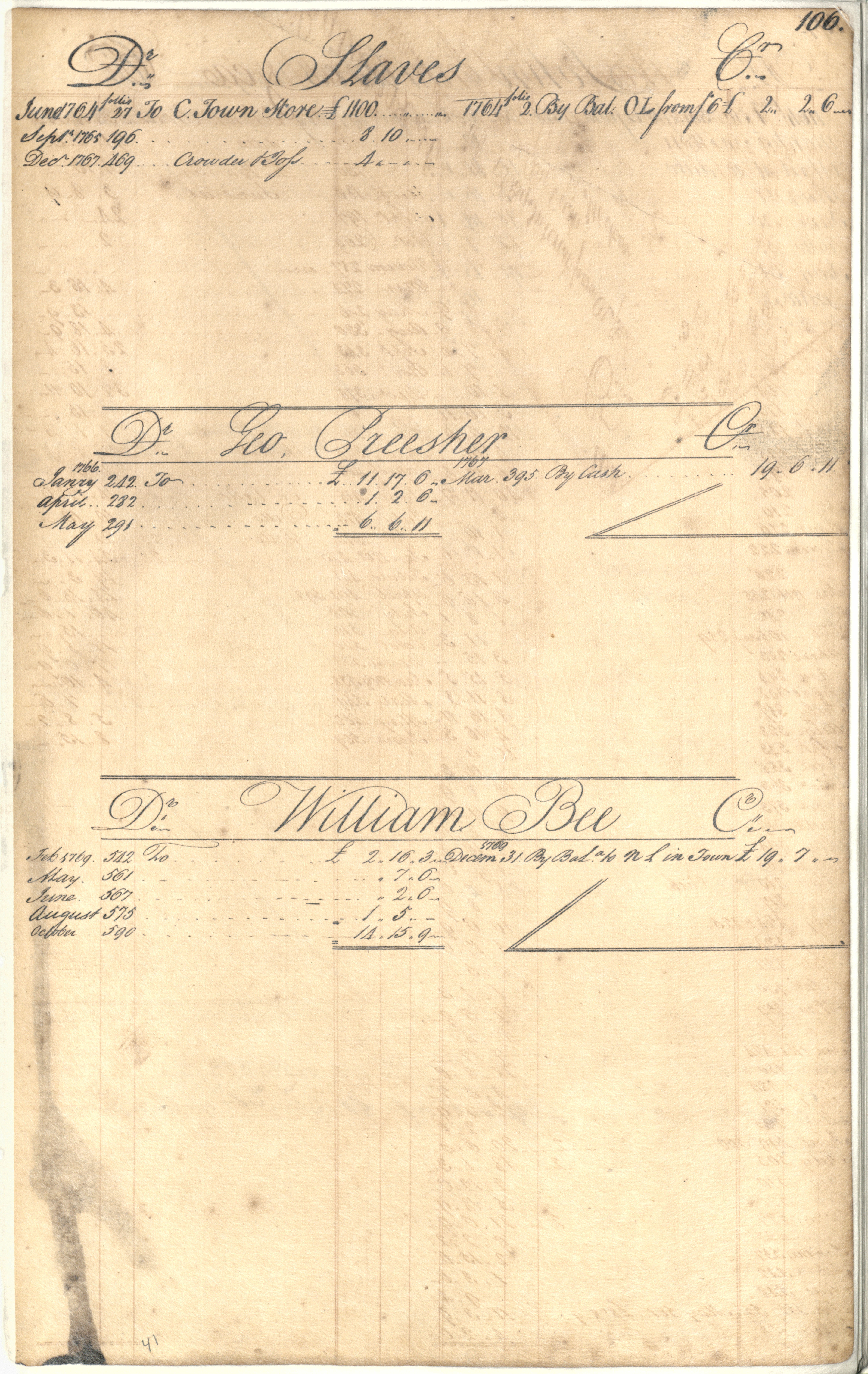 Plowden Weston's Business Ledger, page 106
