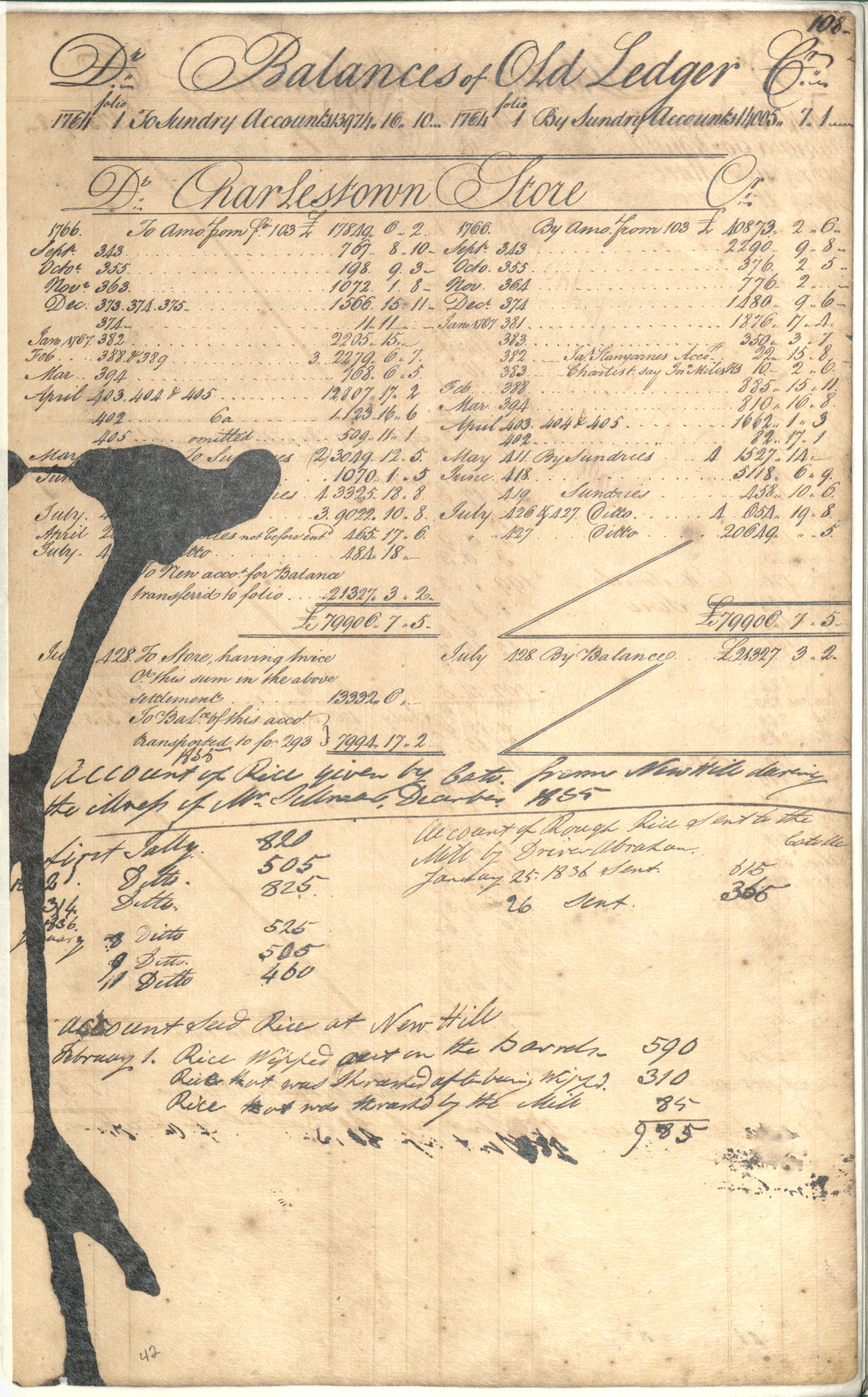 Plowden Weston's Business Ledger, page 108
