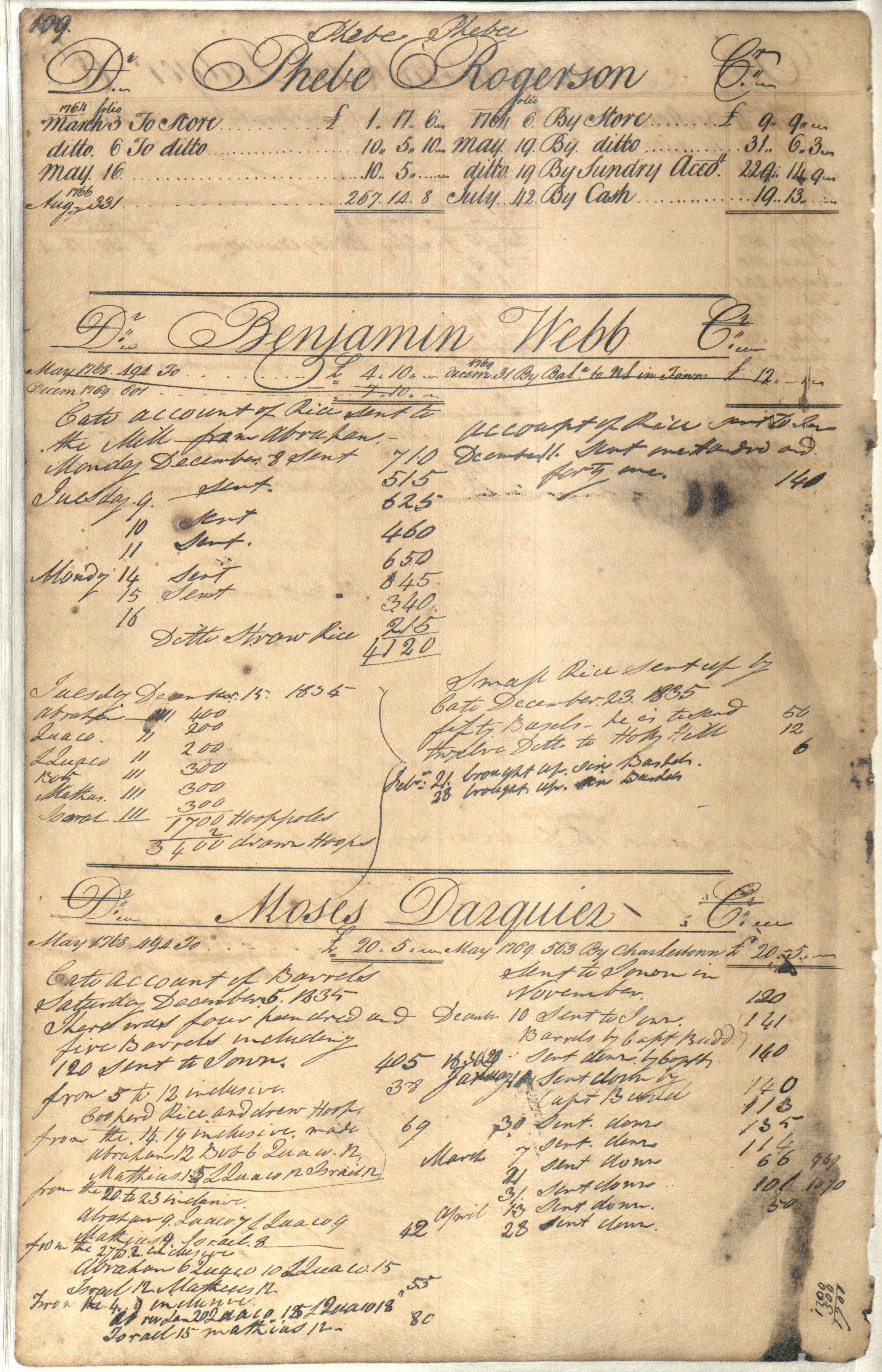 Plowden Weston's Business Ledger, page 109