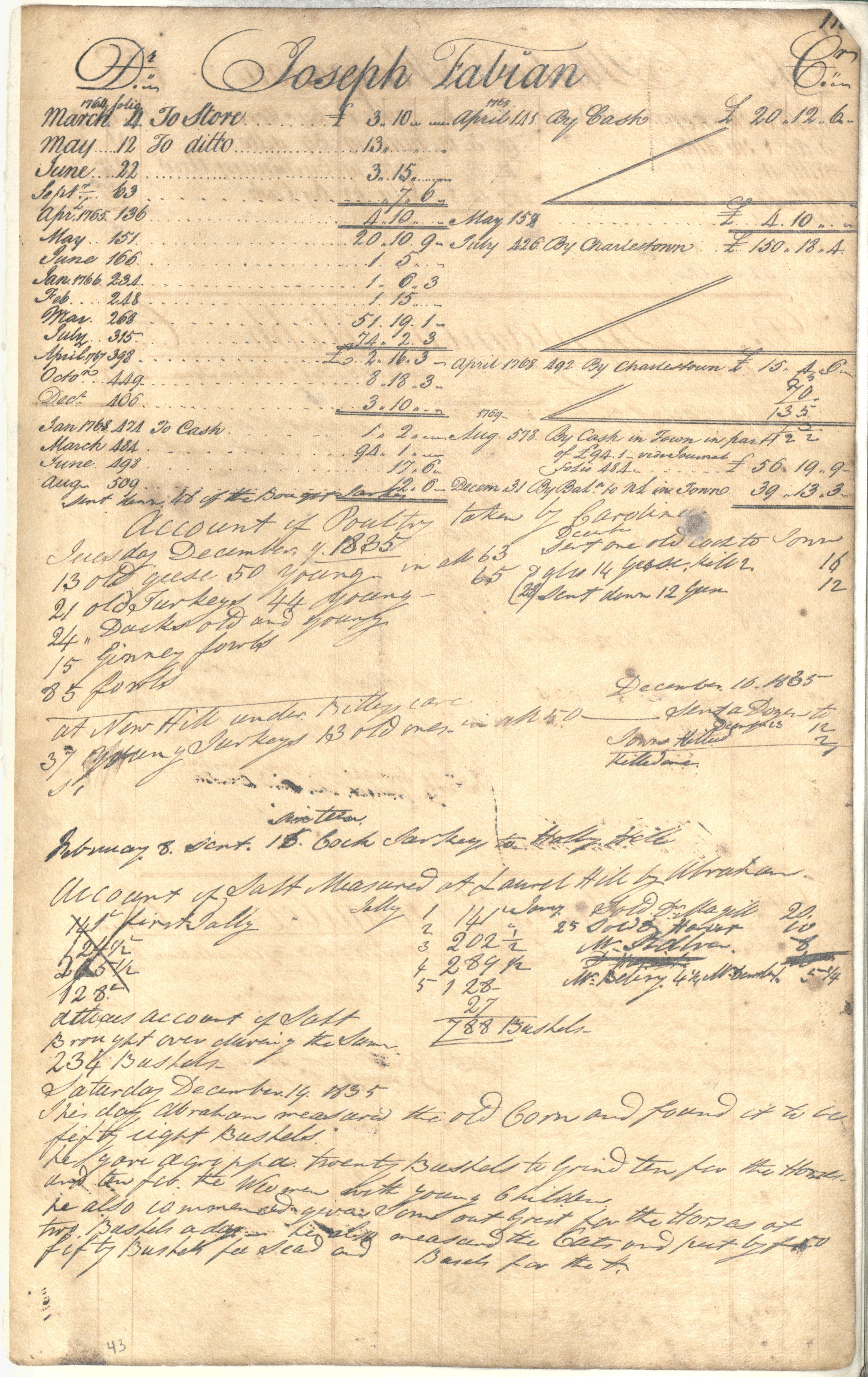 Plowden Weston's Business Ledger, page 110