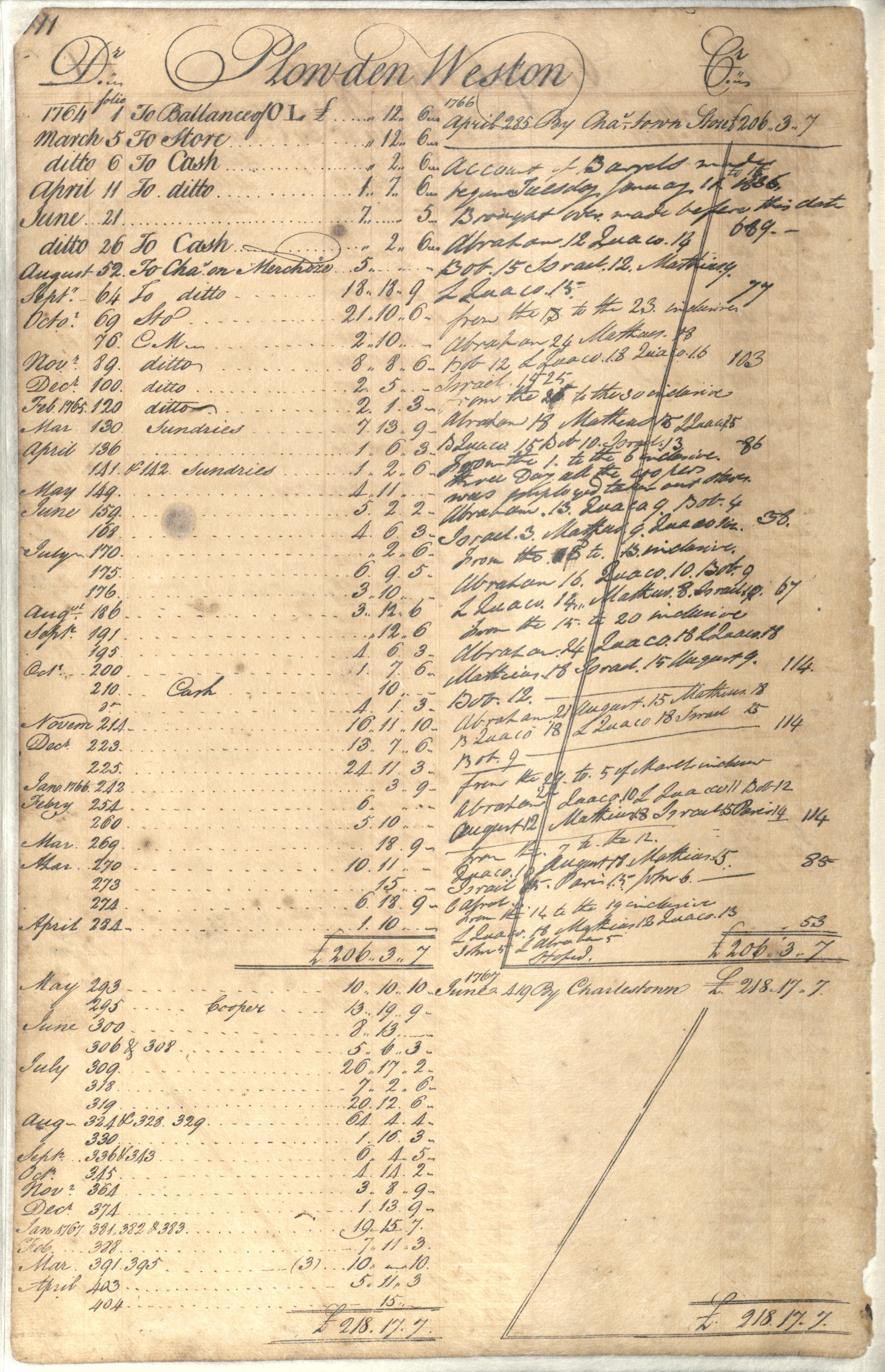 Plowden Weston's Business Ledger, page 111