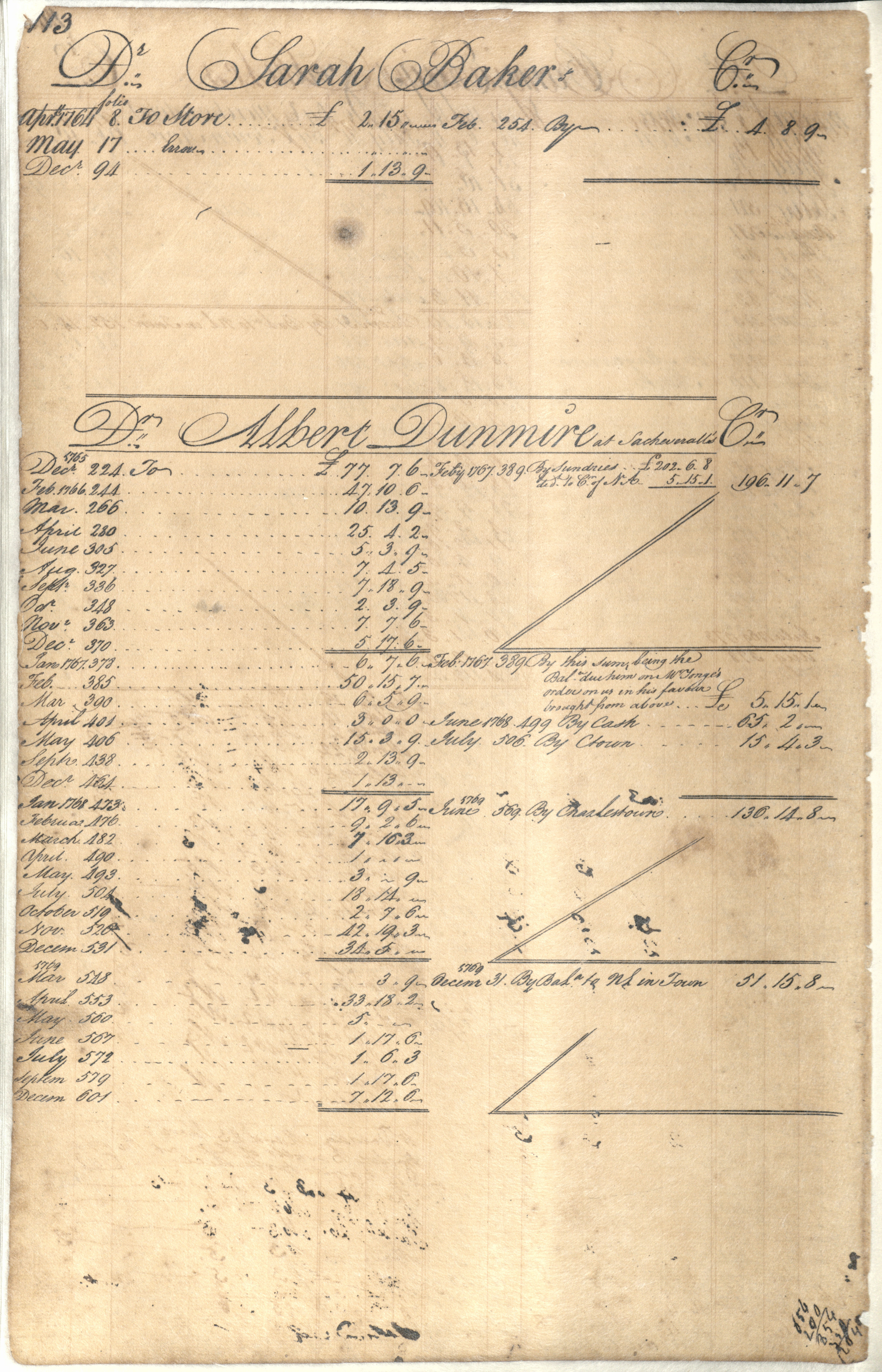 Plowden Weston's Business Ledger, page 113
