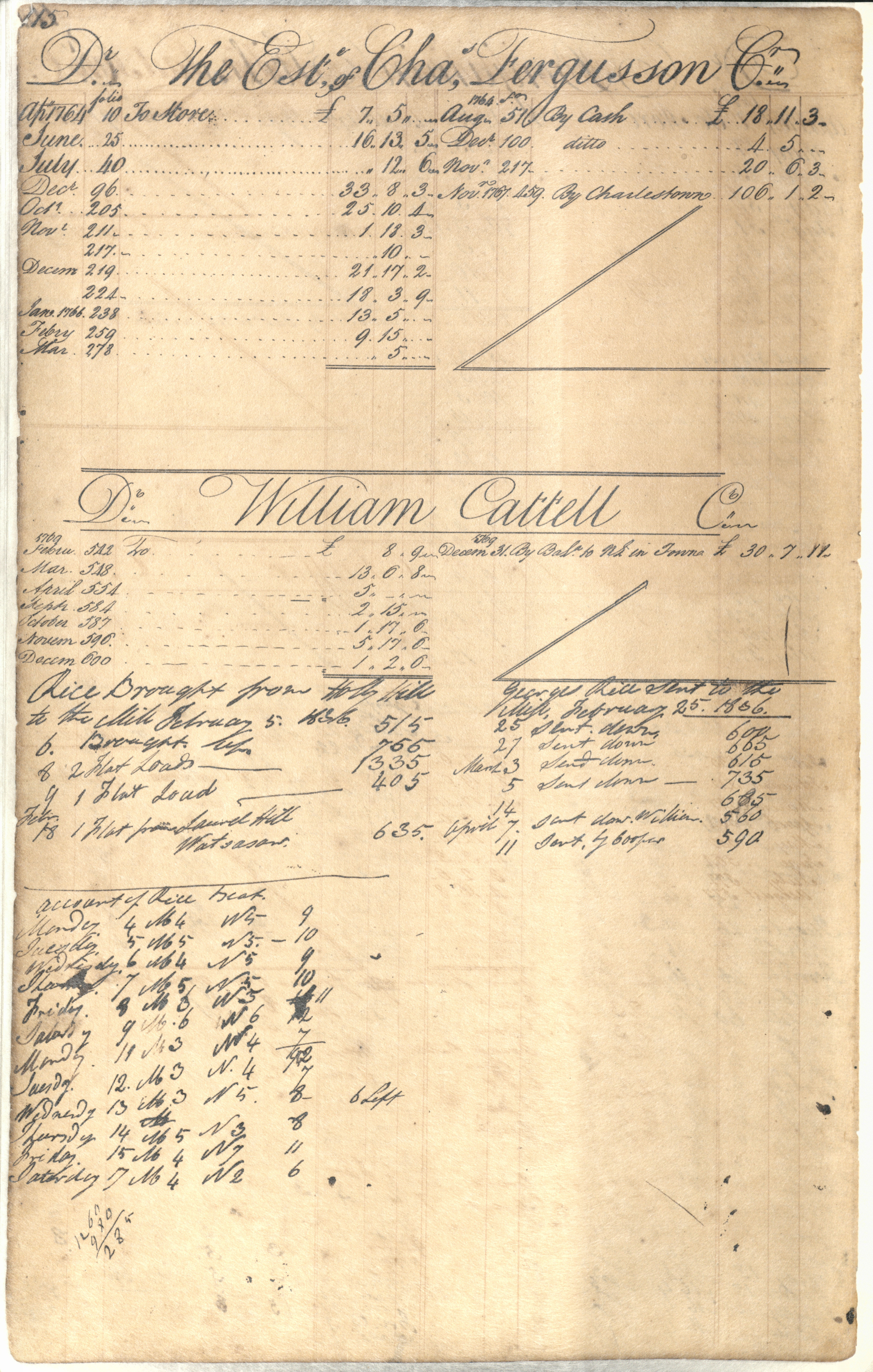 Plowden Weston's Business Ledger, page 115