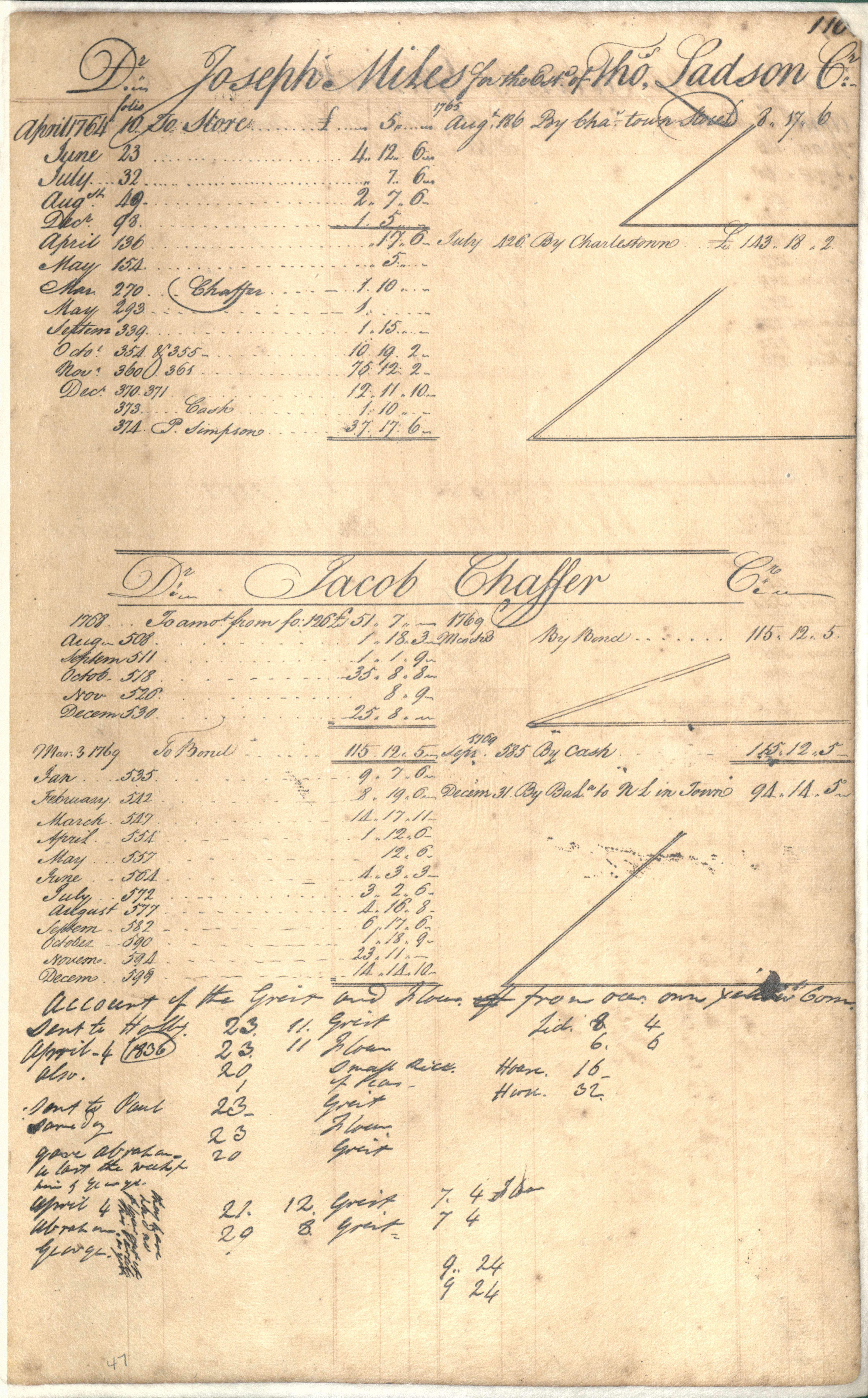 Plowden Weston's Business Ledger, page 116