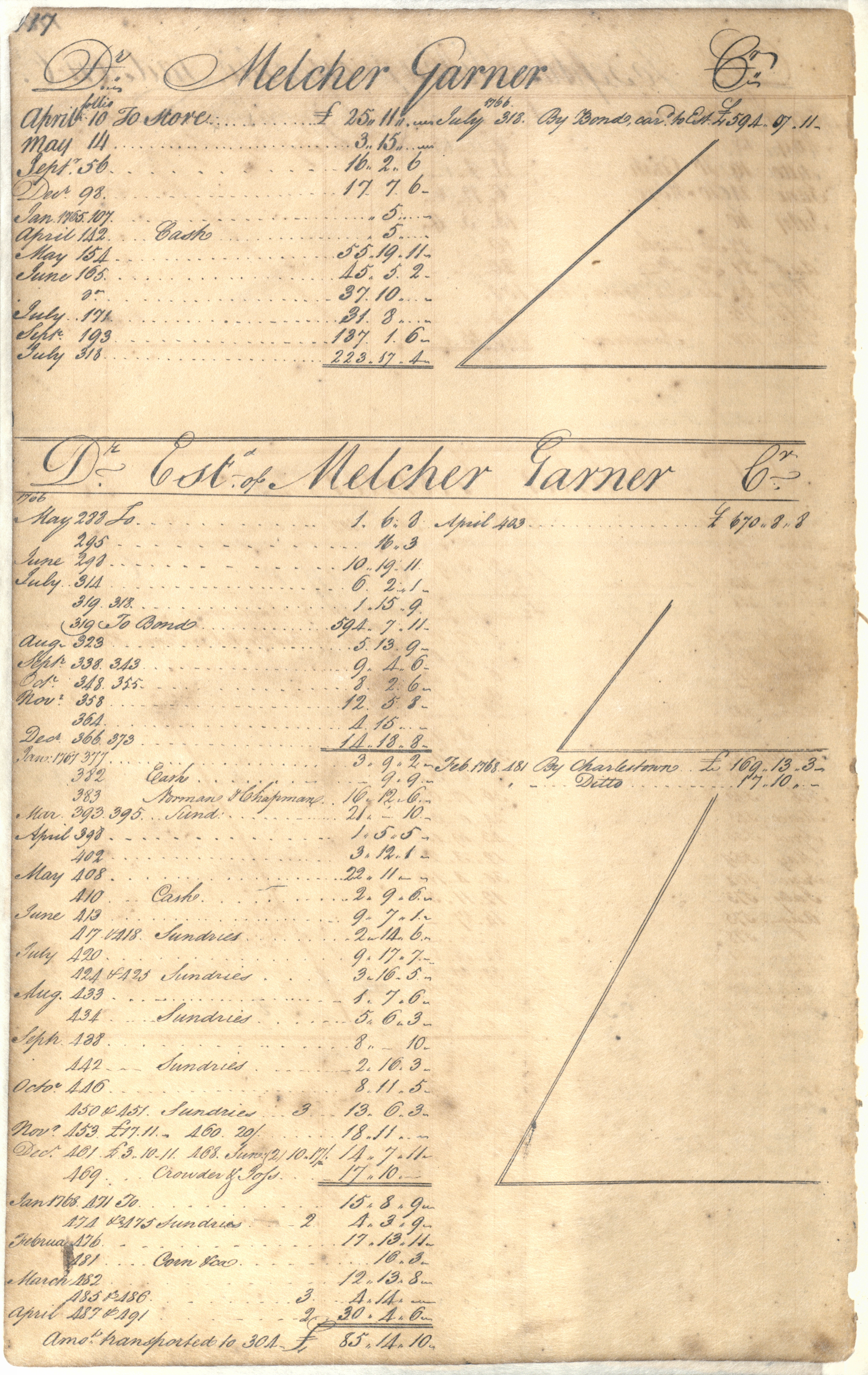 Plowden Weston's Business Ledger, page 117
