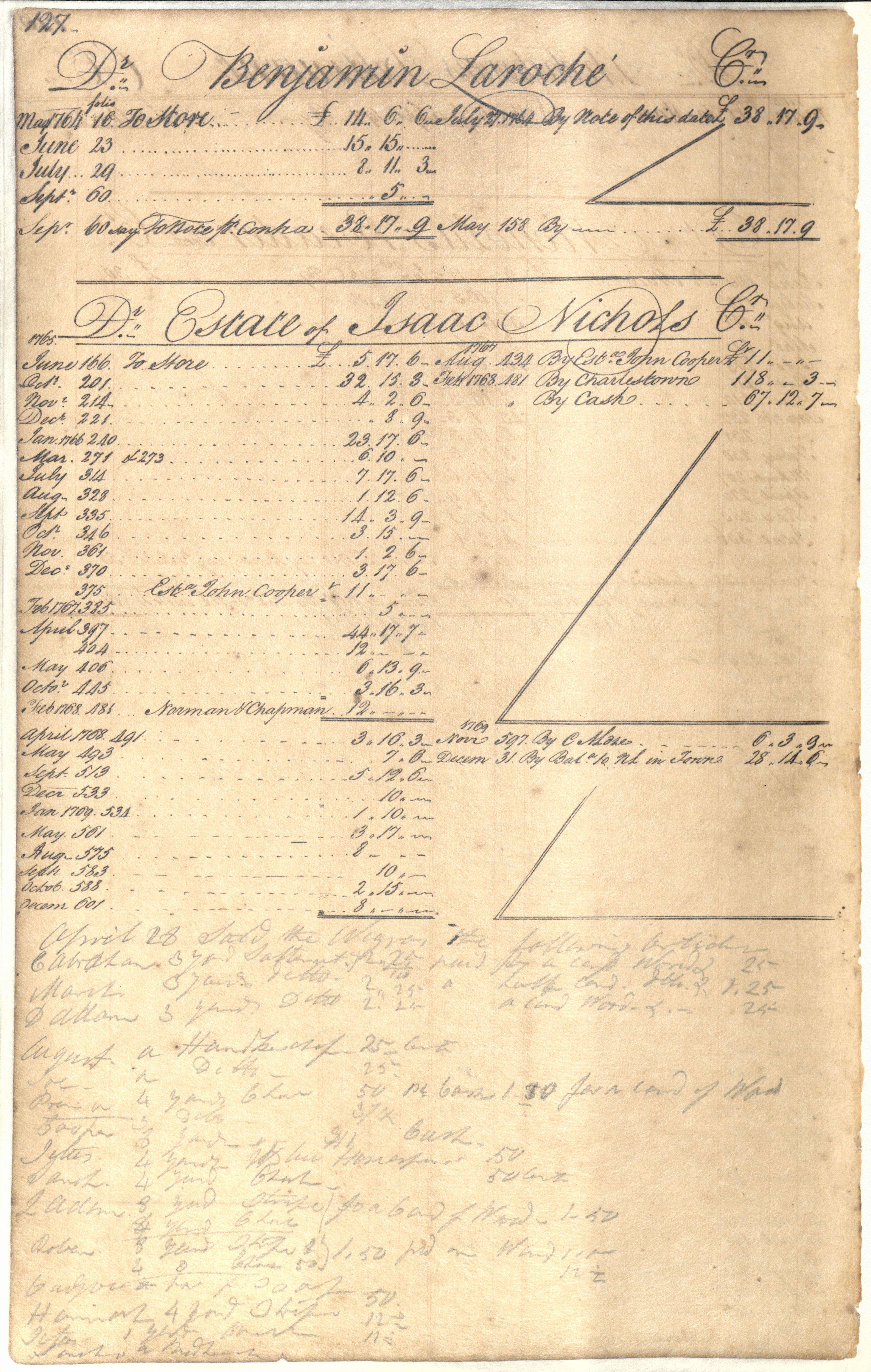 Plowden Weston's Business Ledger, page 127