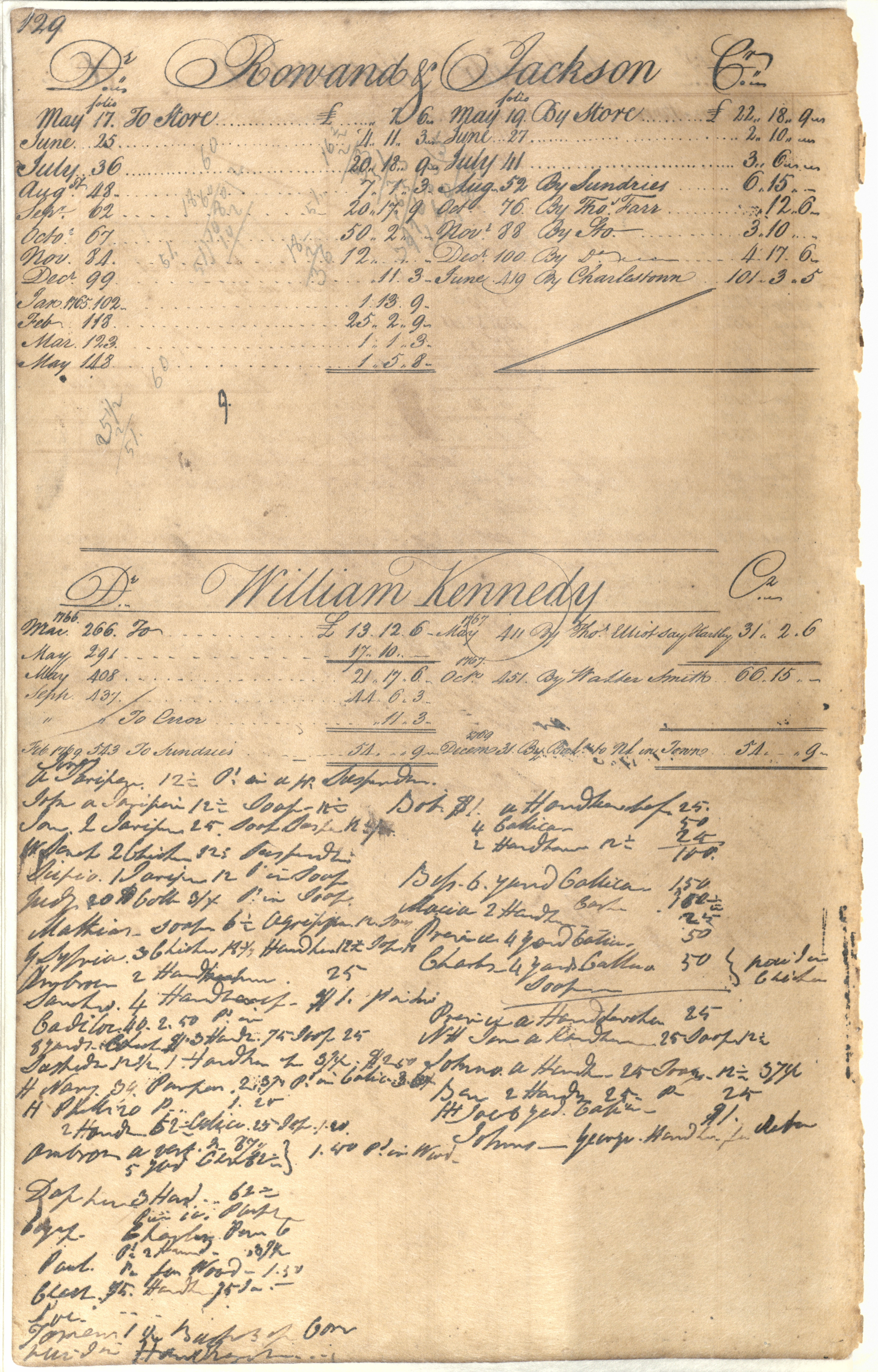Plowden Weston's Business Ledger, page 129