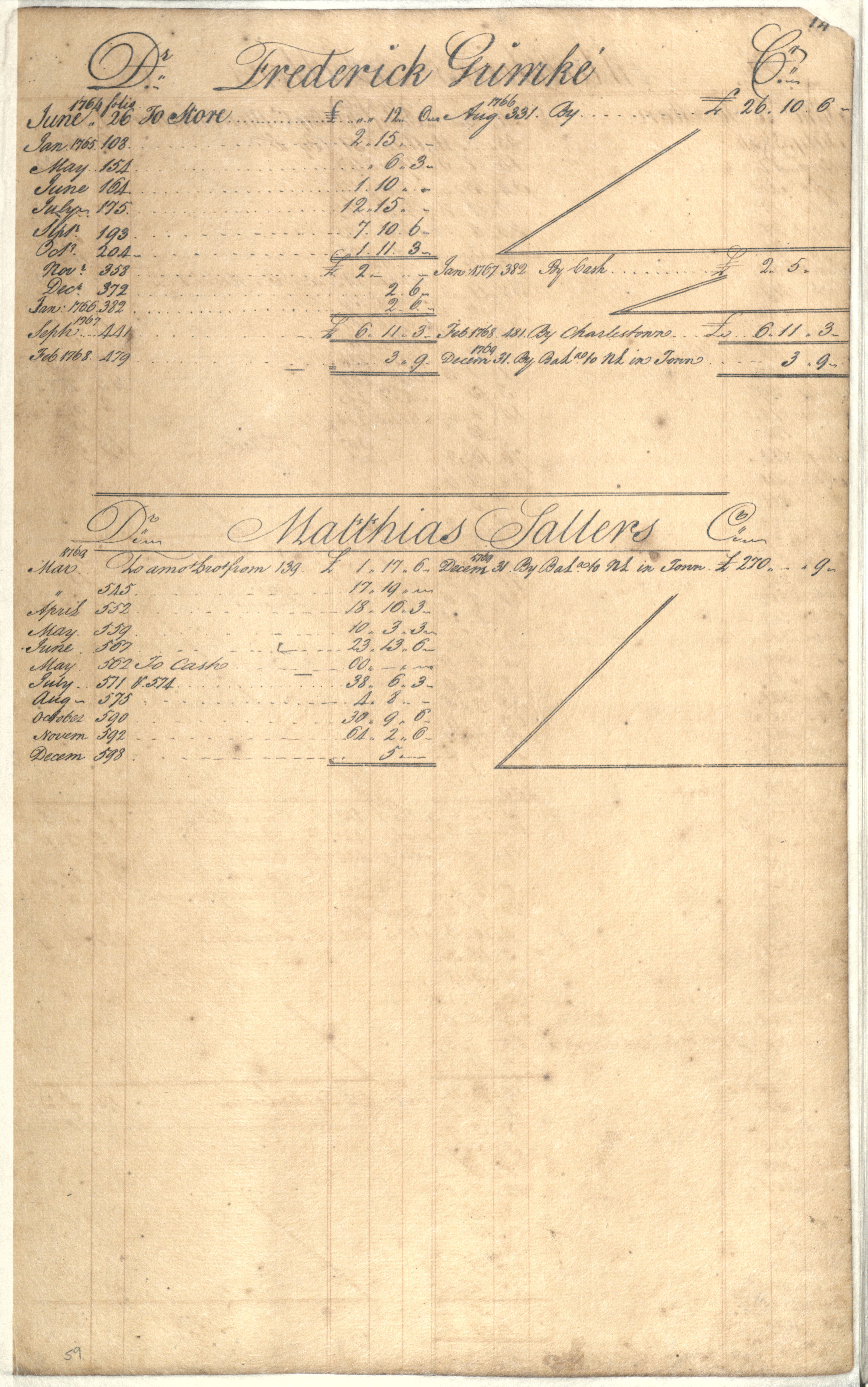 Plowden Weston's Business Ledger, page 140