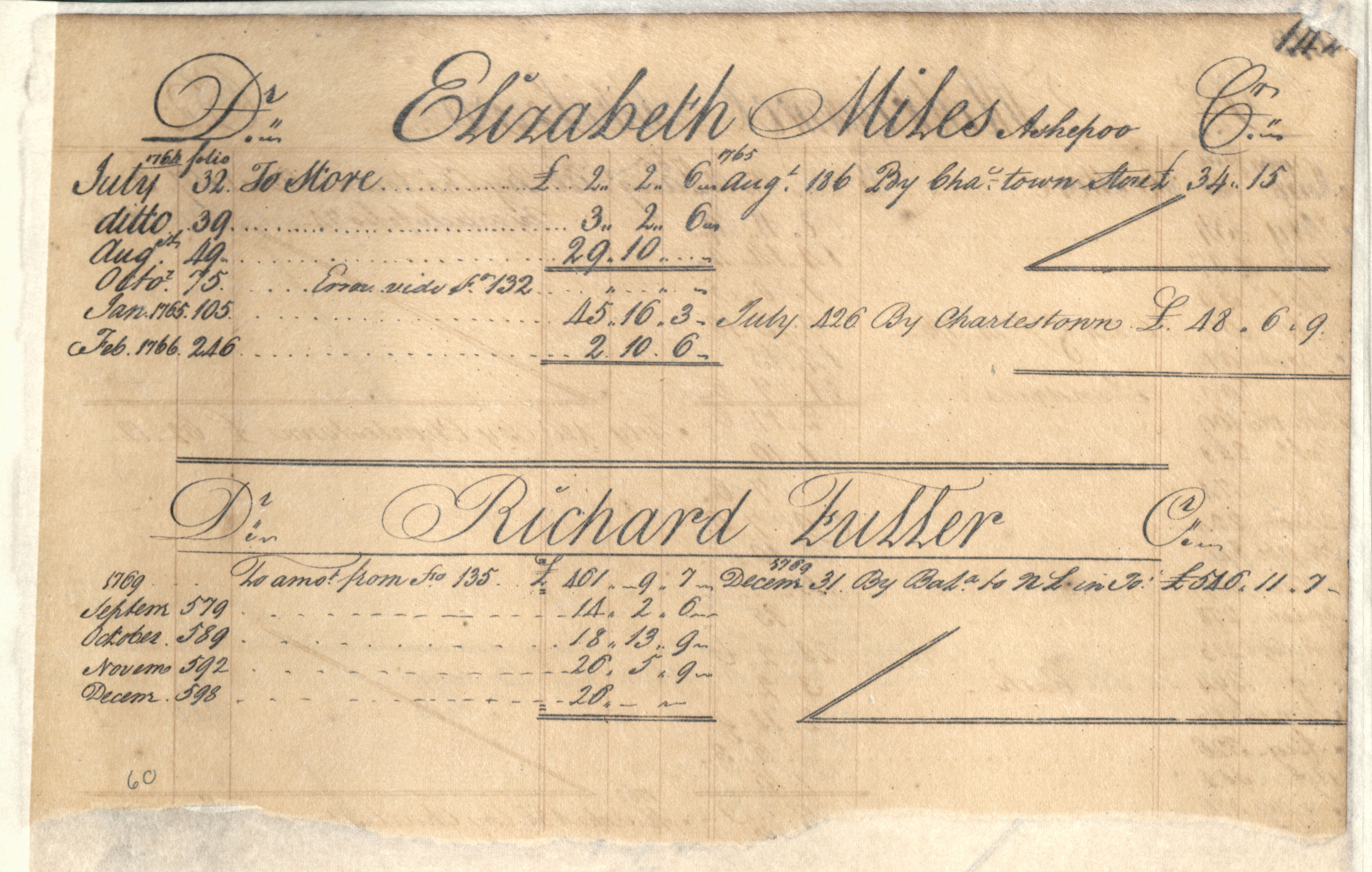 Plowden Weston's Business Ledger, page 142