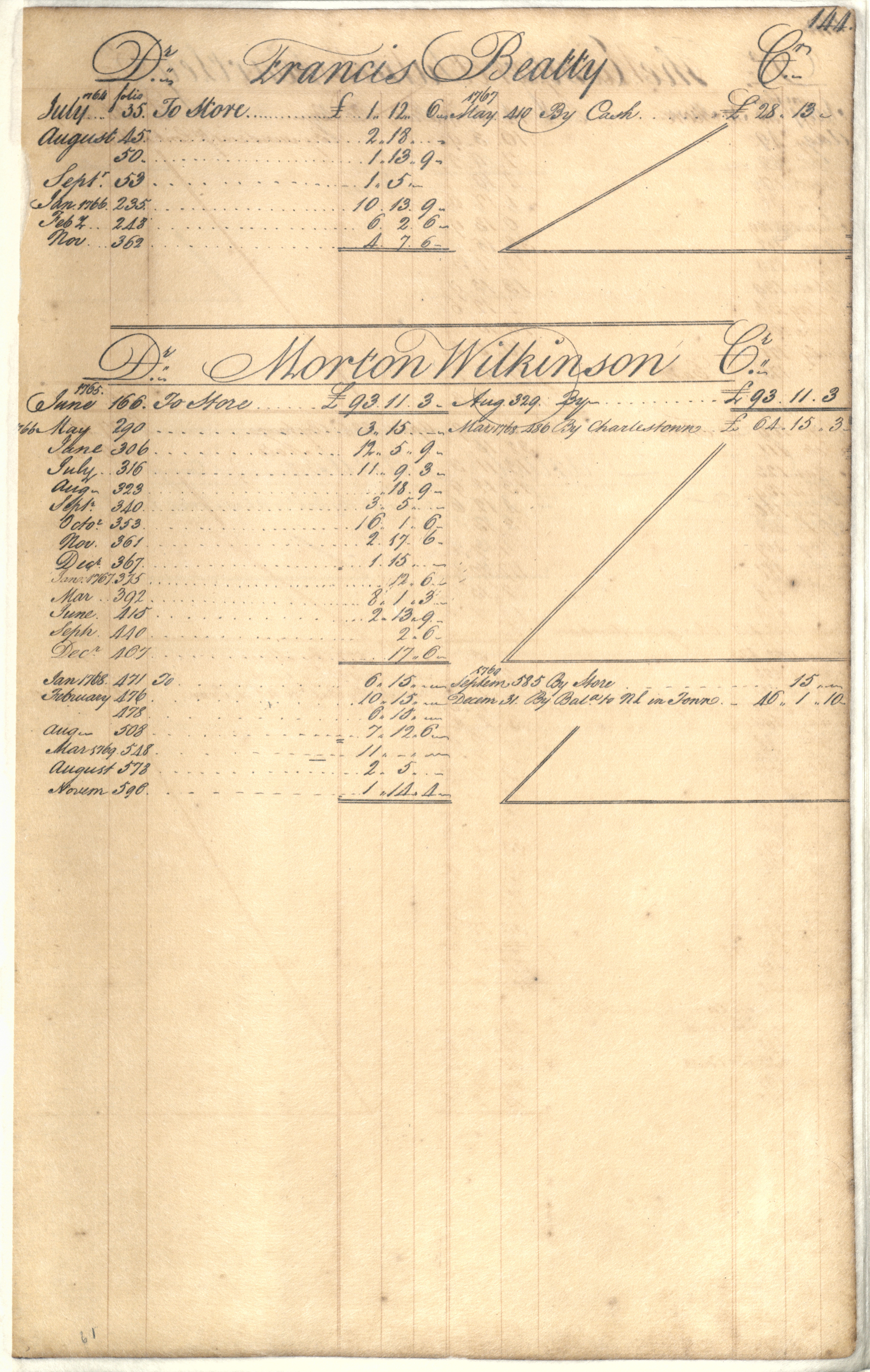 Plowden Weston's Business Ledger, page 144