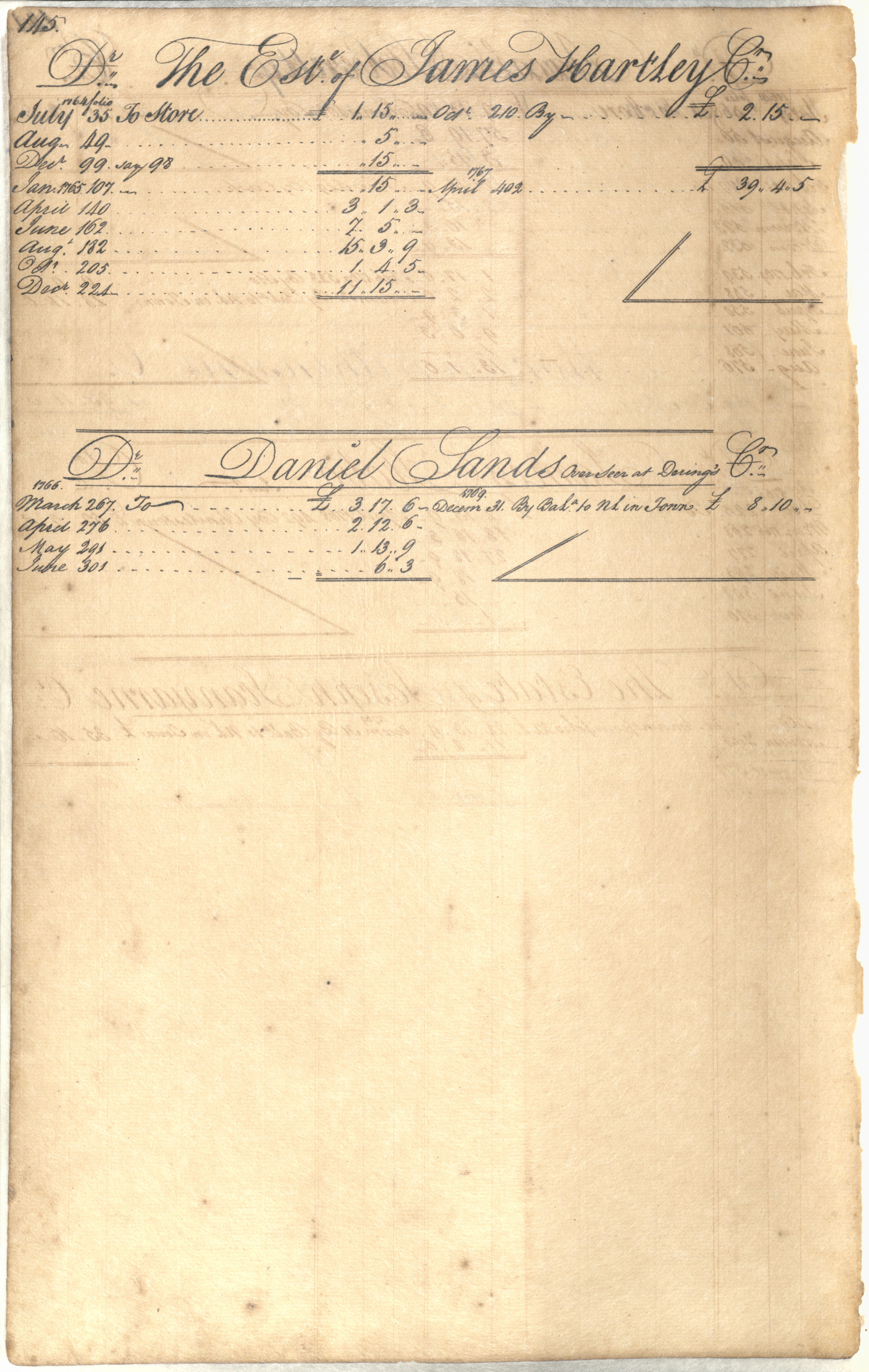 Plowden Weston's Business Ledger, page 145