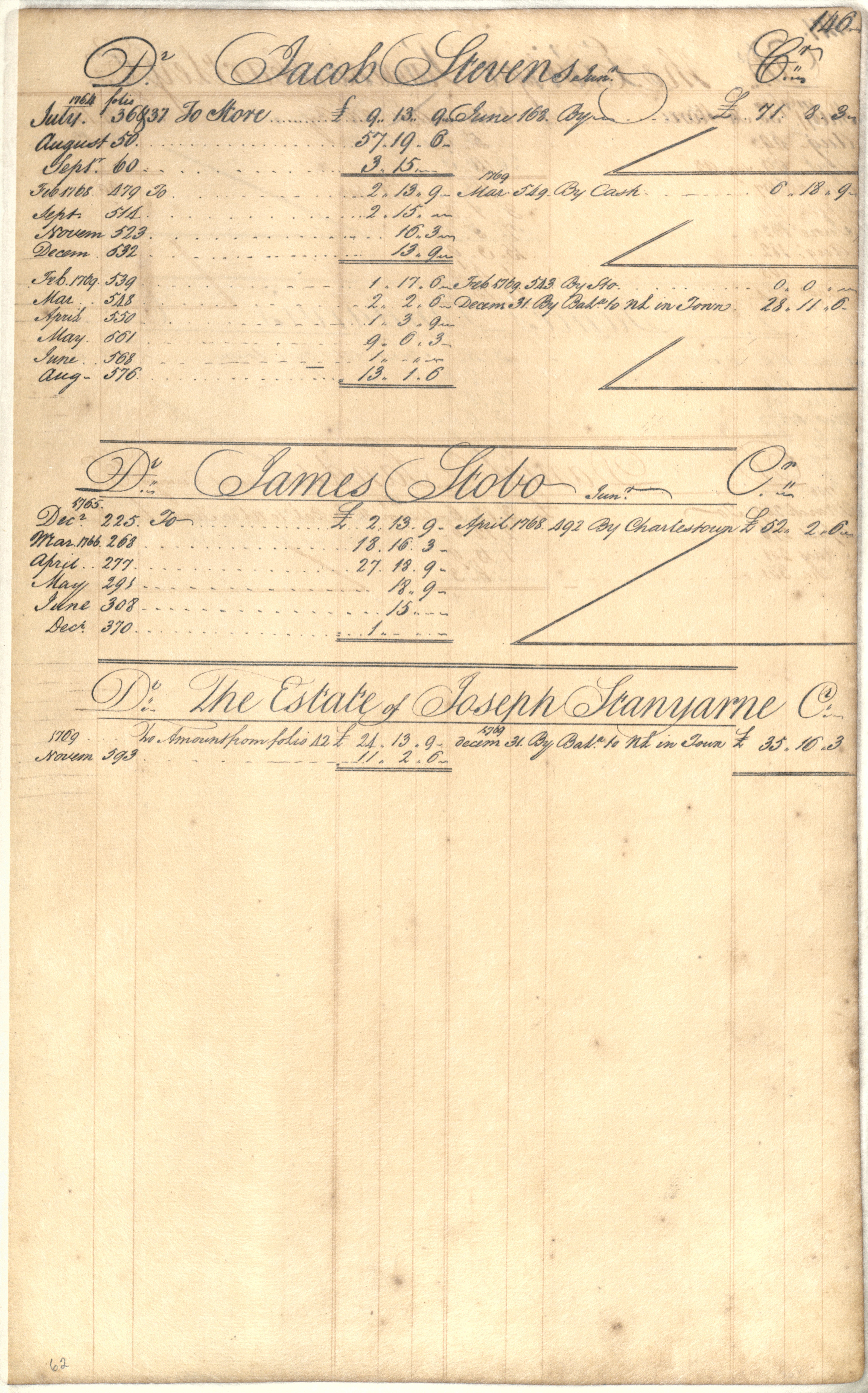 Plowden Weston's Business Ledger, page 146