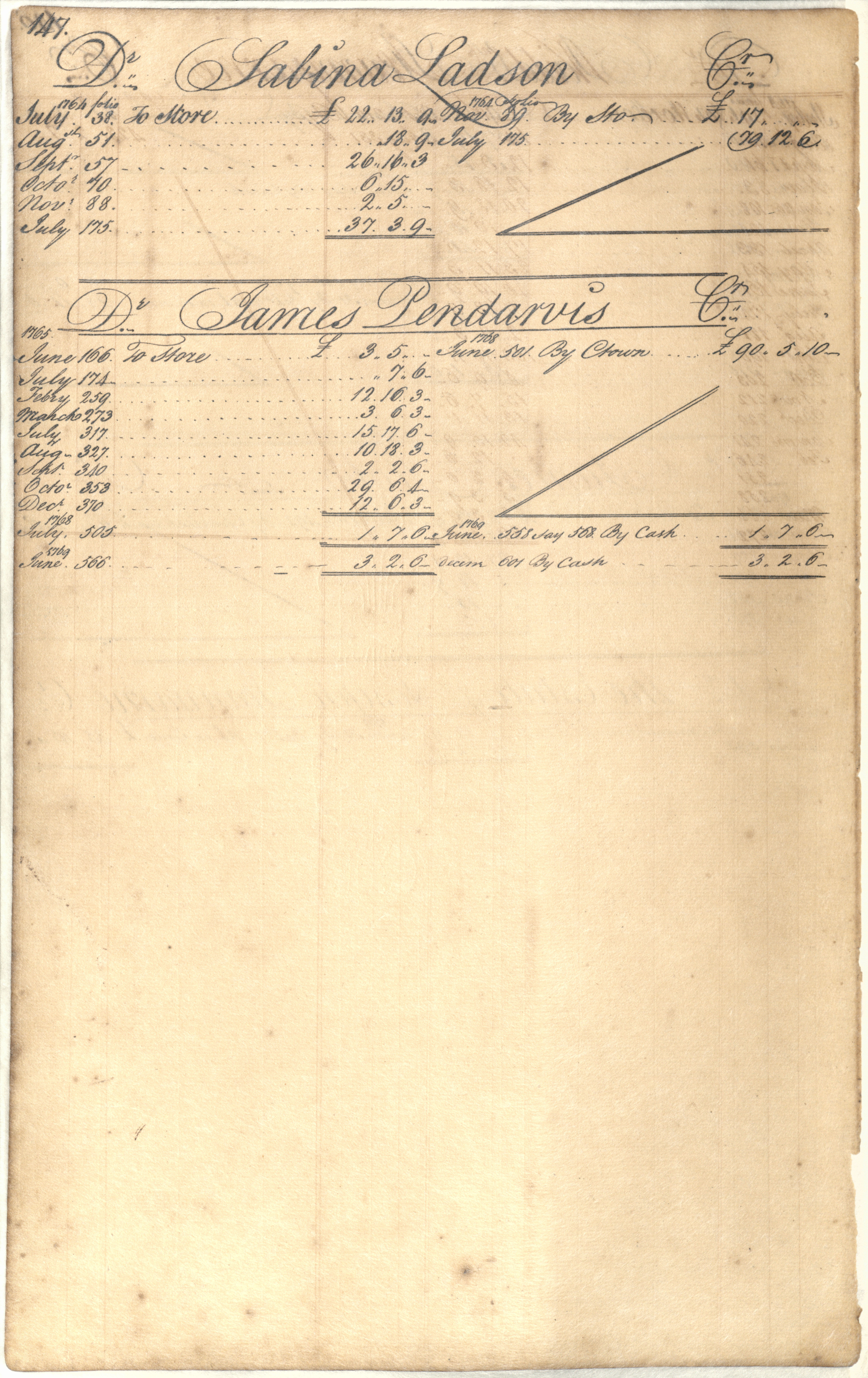 Plowden Weston's Business Ledger, page 147