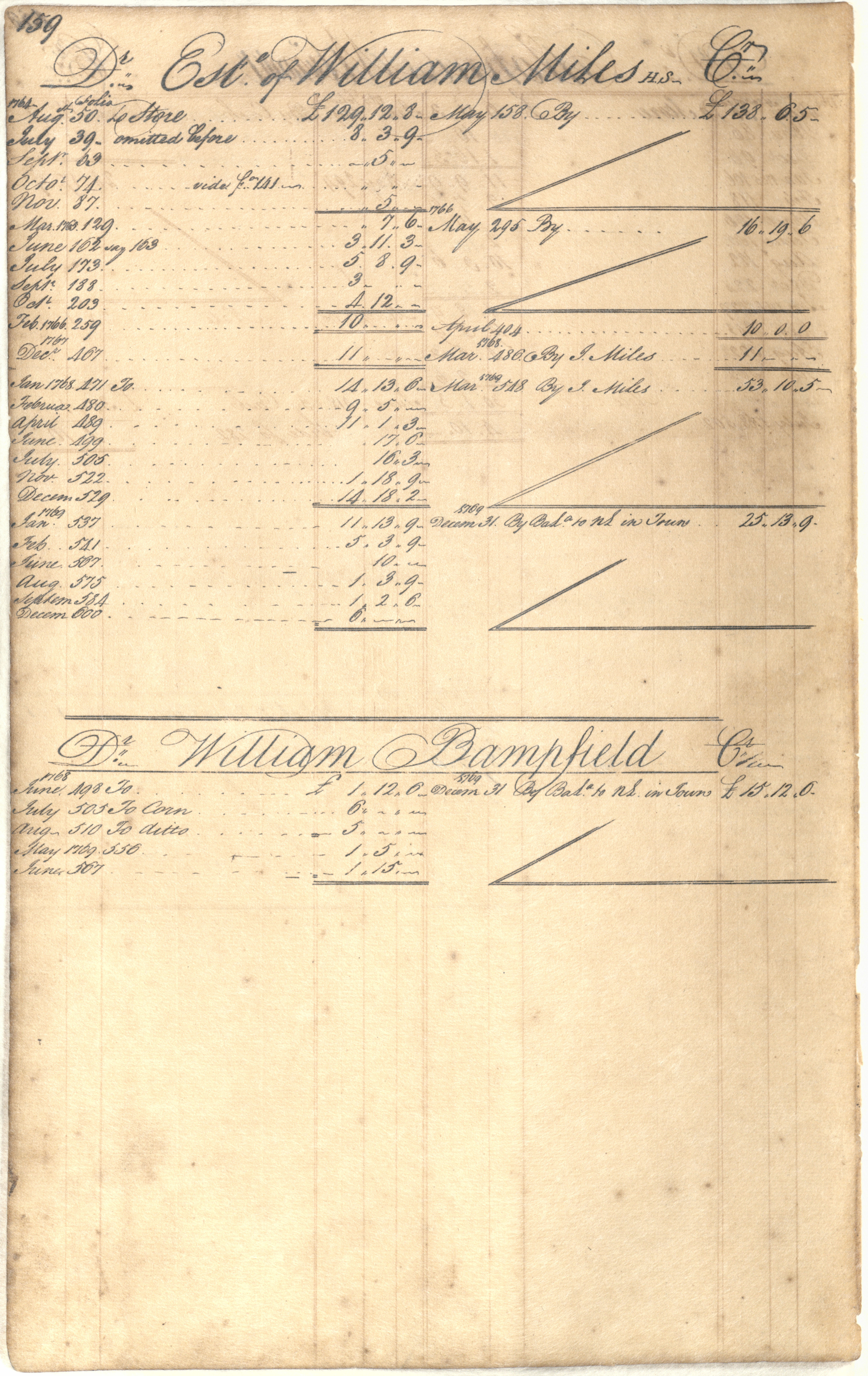 Plowden Weston's Business Ledger, page 159