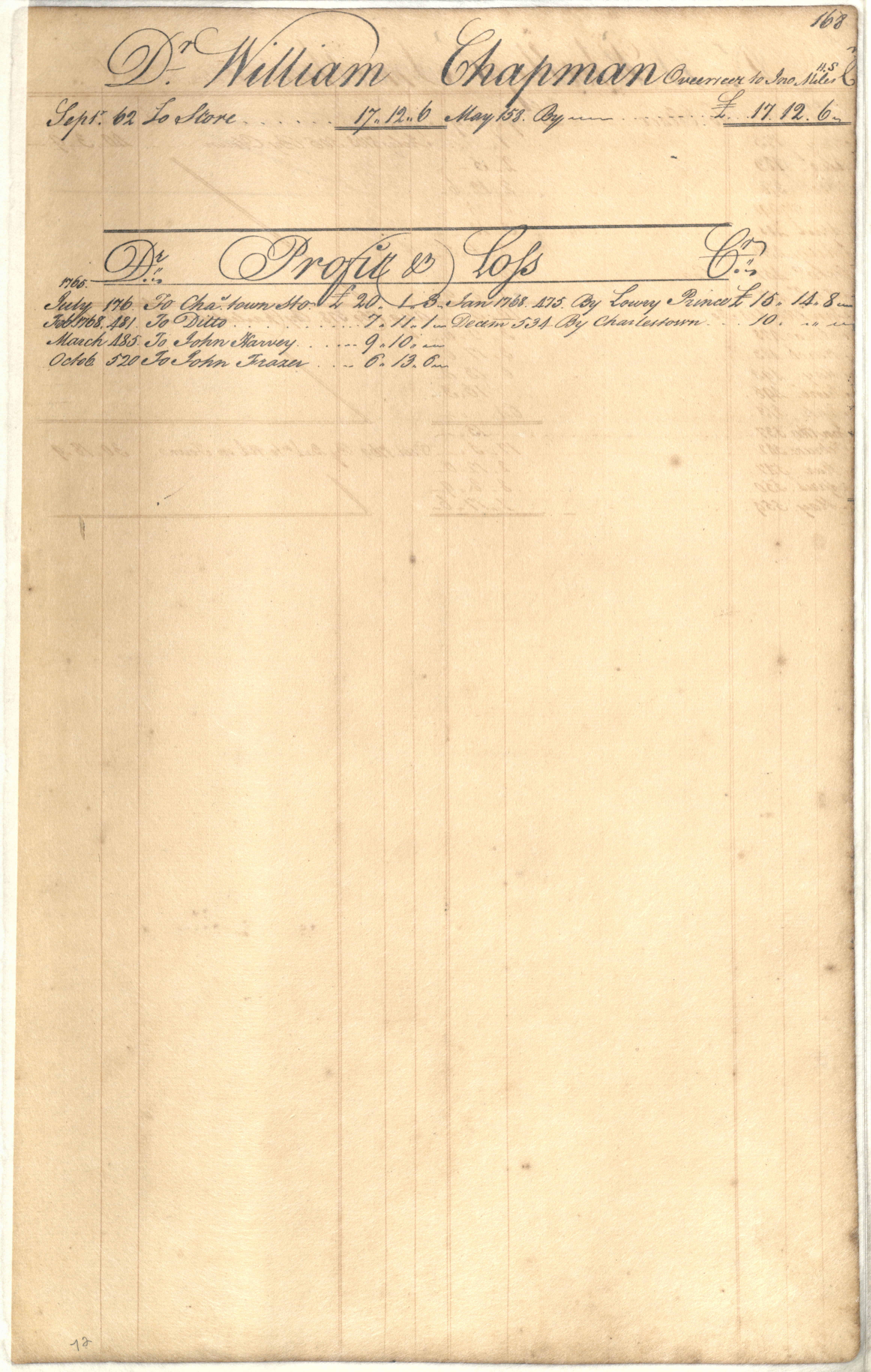 Plowden Weston's Business Ledger, page 168