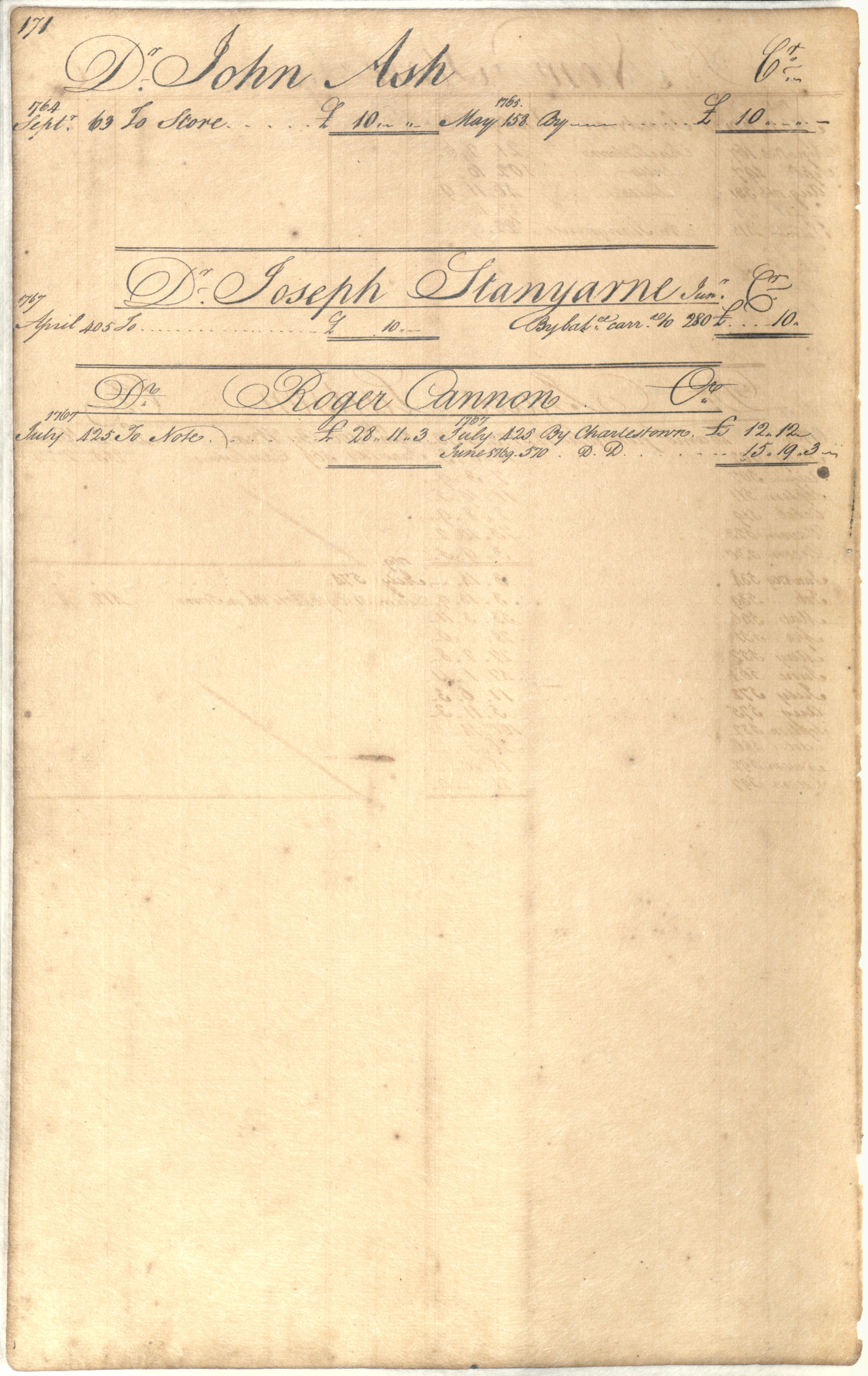 Plowden Weston's Business Ledger, page 171