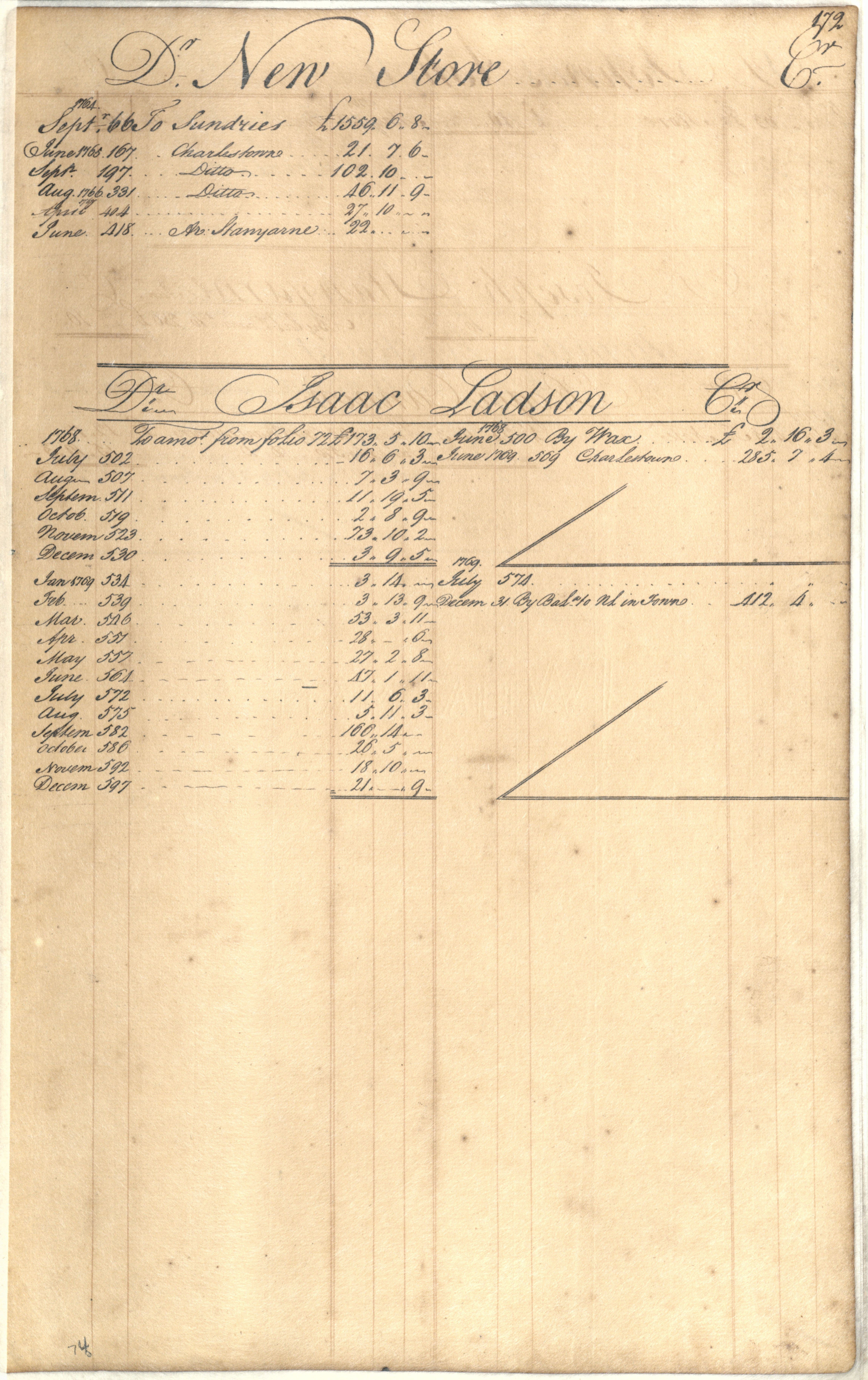 Plowden Weston's Business Ledger, page 172